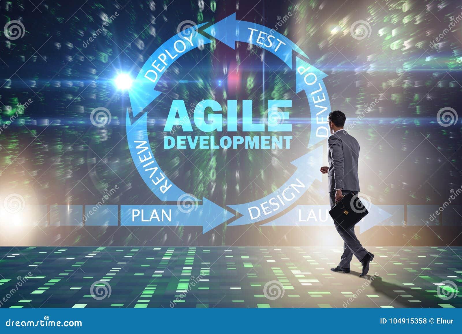 Il concetto di sviluppo di software agile