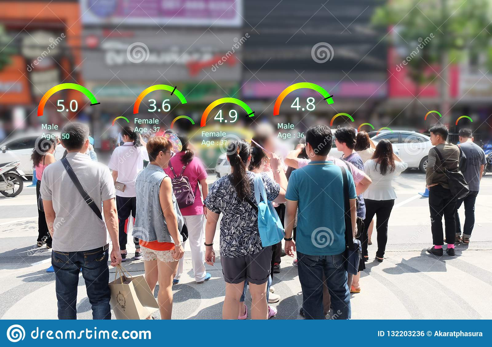 Il concetto sociale del punteggio di credito, analisi dei dati di AI identifica la tecnologia della persona, valutazione intellig