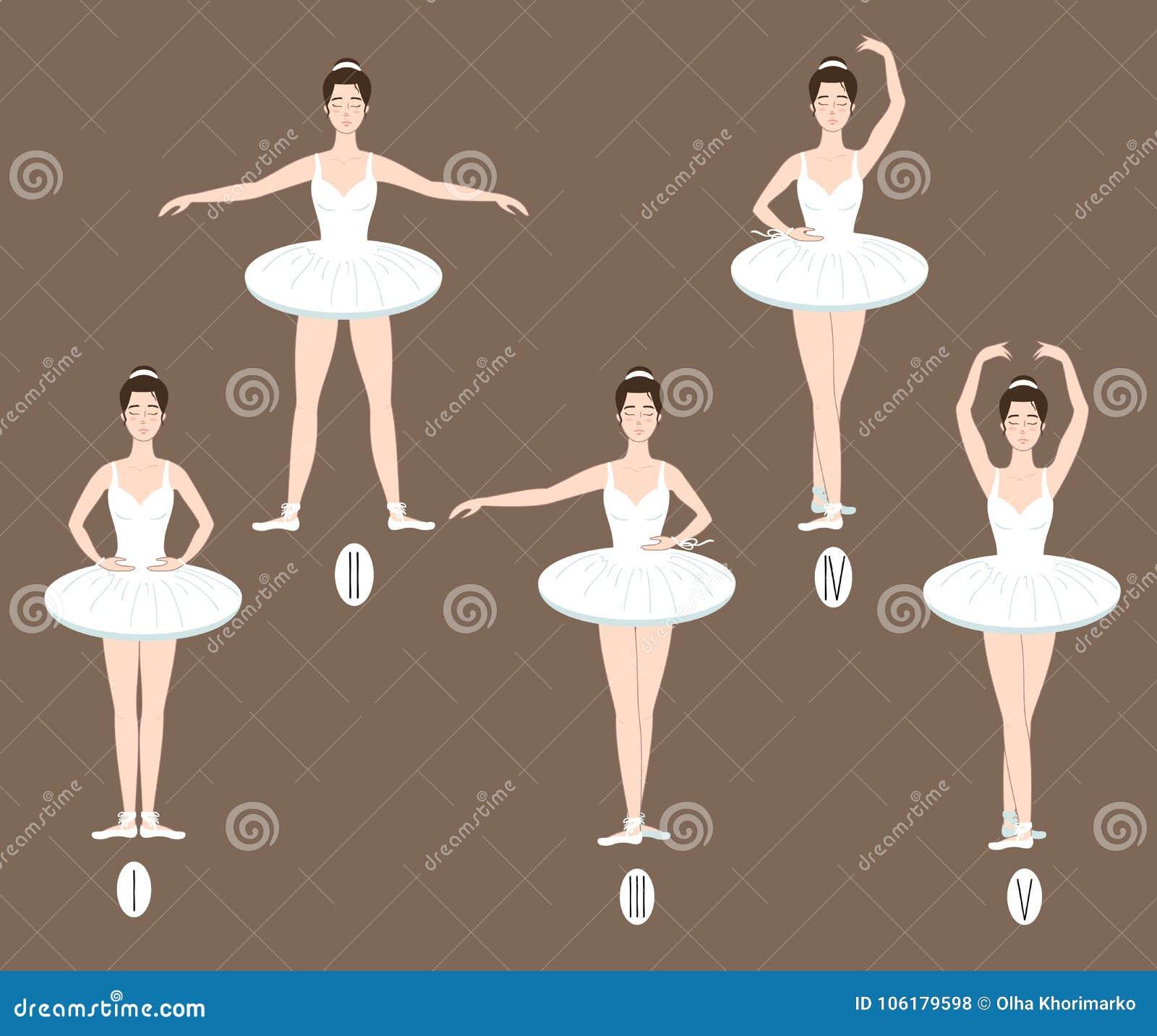 Il giovane ballerino esegue le cinque posizioni di balletto di base,