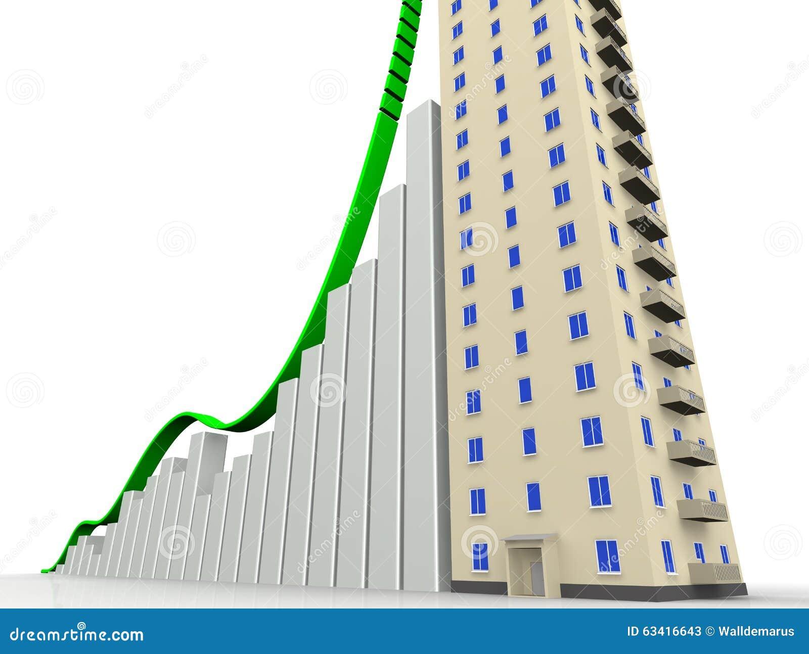 Il grafico di crescita e della casa residenziale for Design di casa residenziale