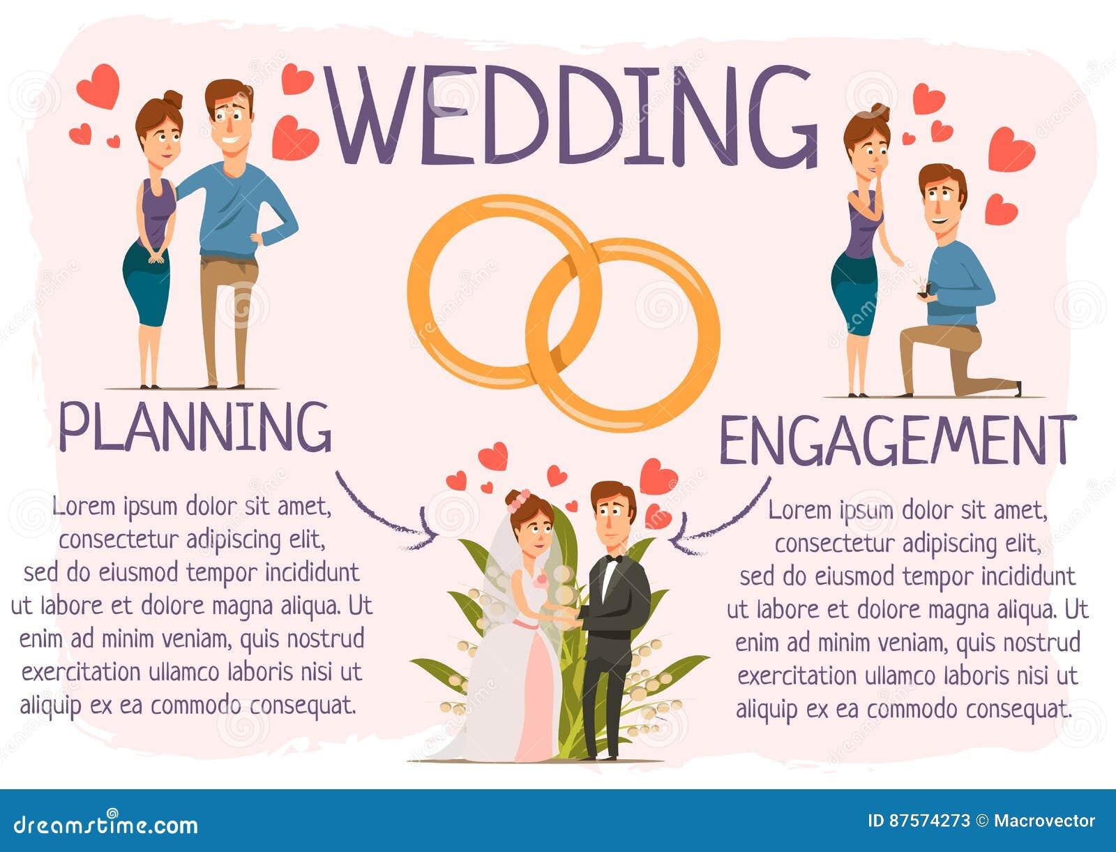 Qual è la fase tra datazione e fidanzamento