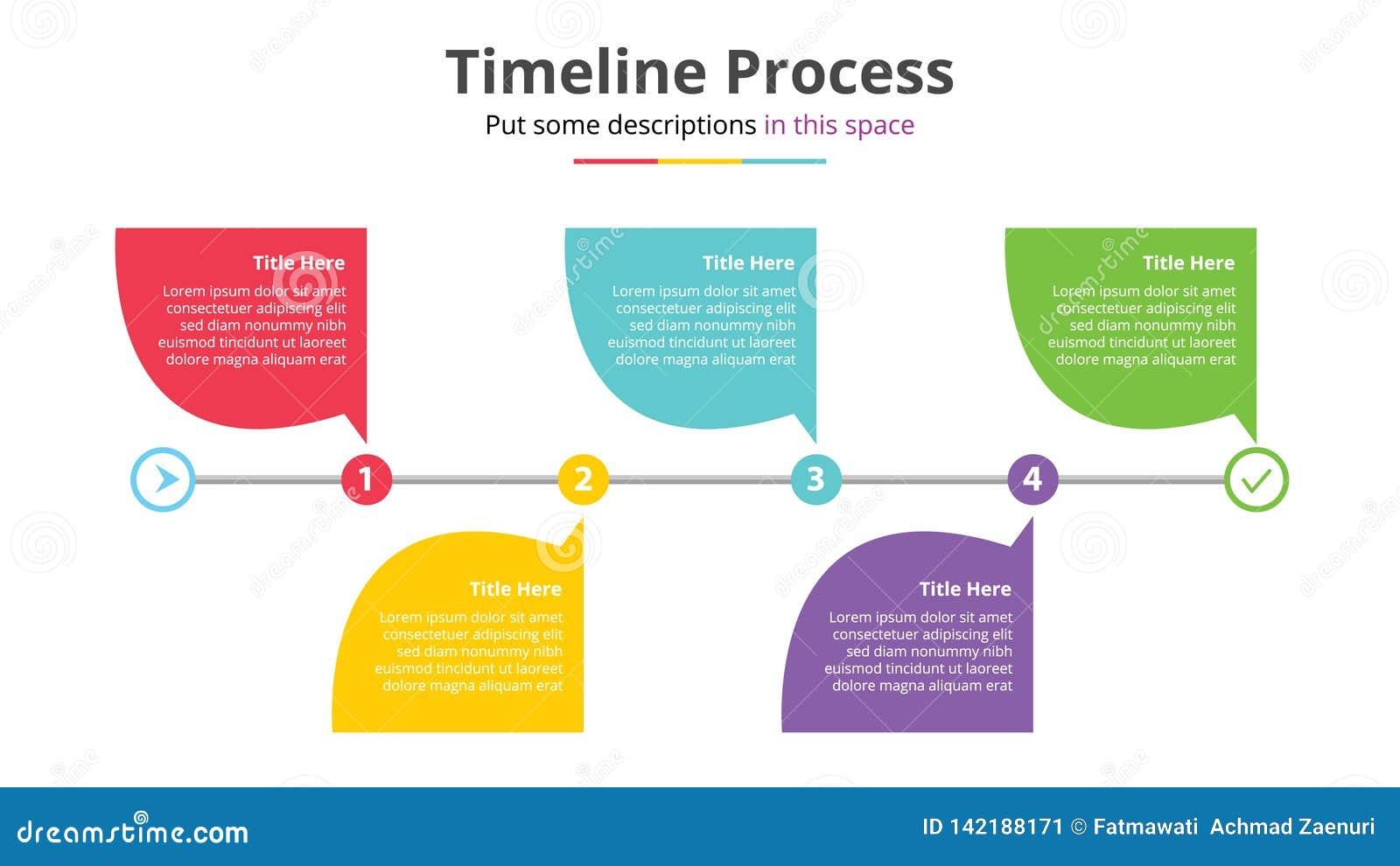 Il modello di infographics di processo di cronologia con 5 punti fa un passo - illustrazione di vettore