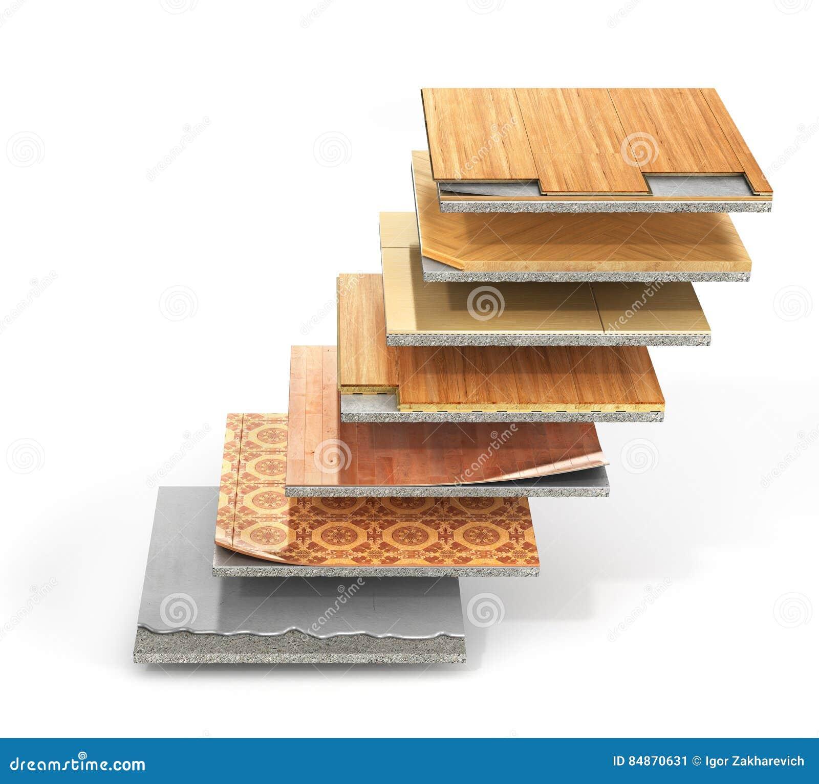 Il pavimento scrive il rivestimento Installazione della pavimentazione
