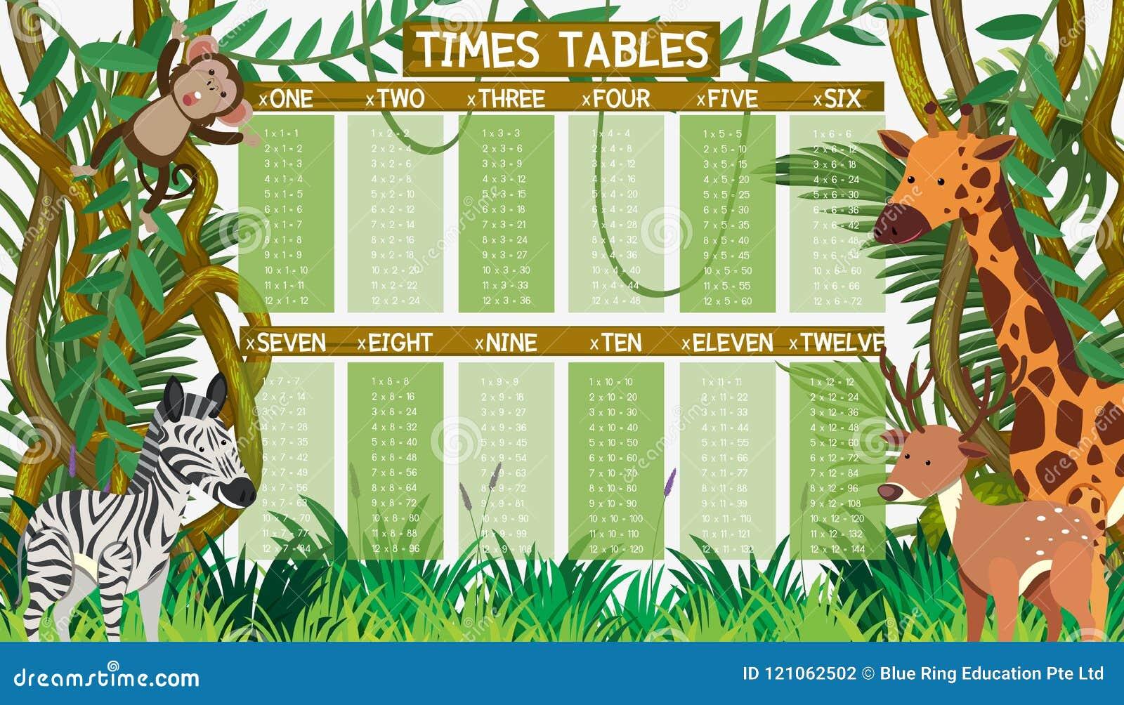 Il per la matematica cronometra la Tabella in giungla