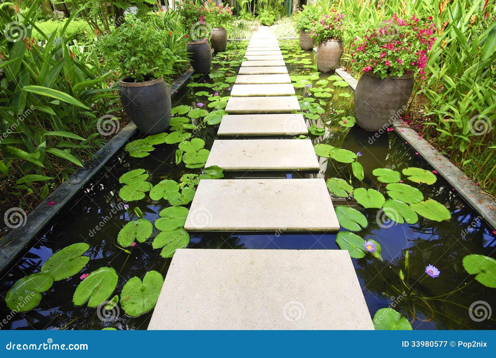 Il percorso di pietra della passeggiata del blocco nel for Landscaping rocks you can walk on