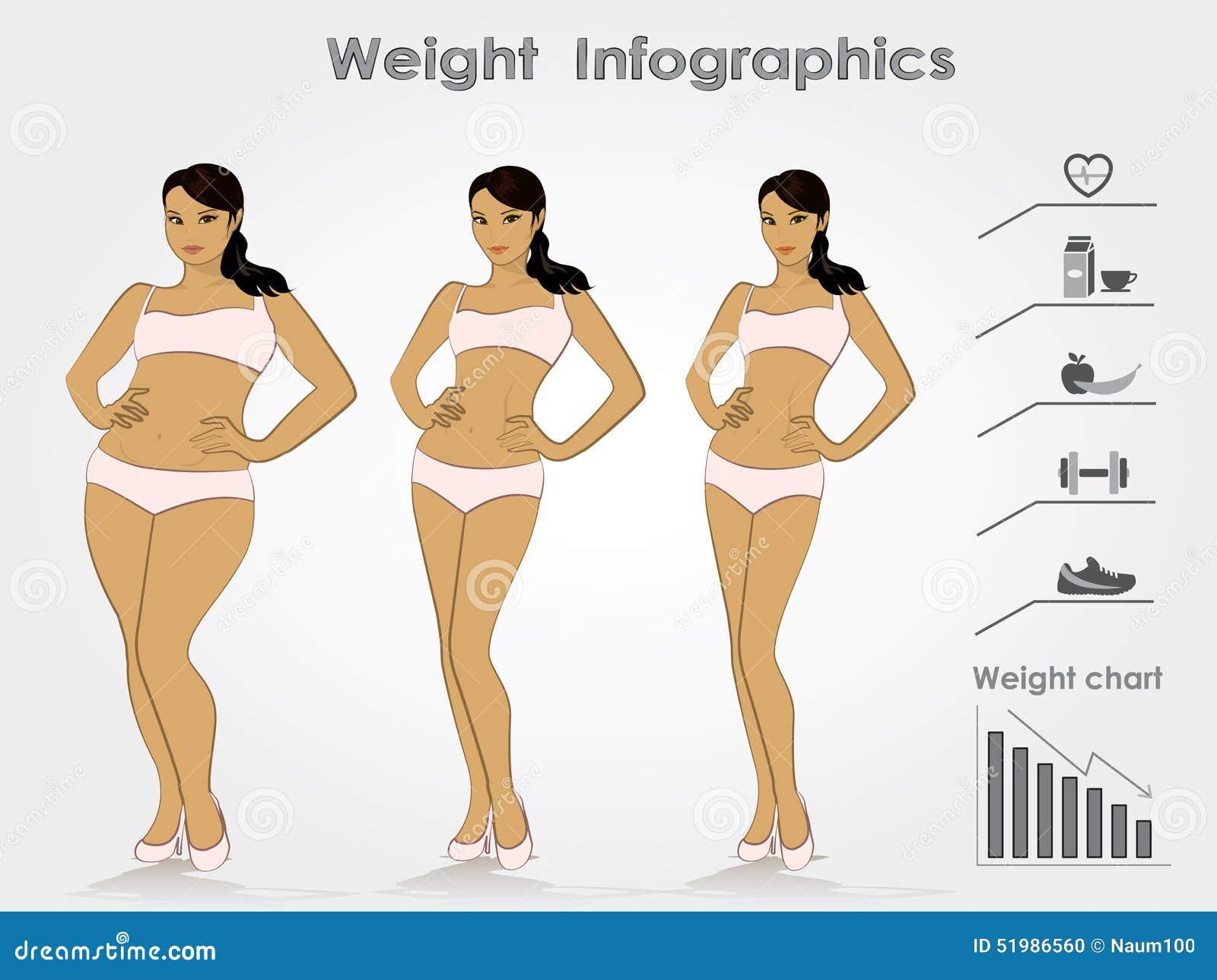 Come perdere il peso su una faccia a uomini