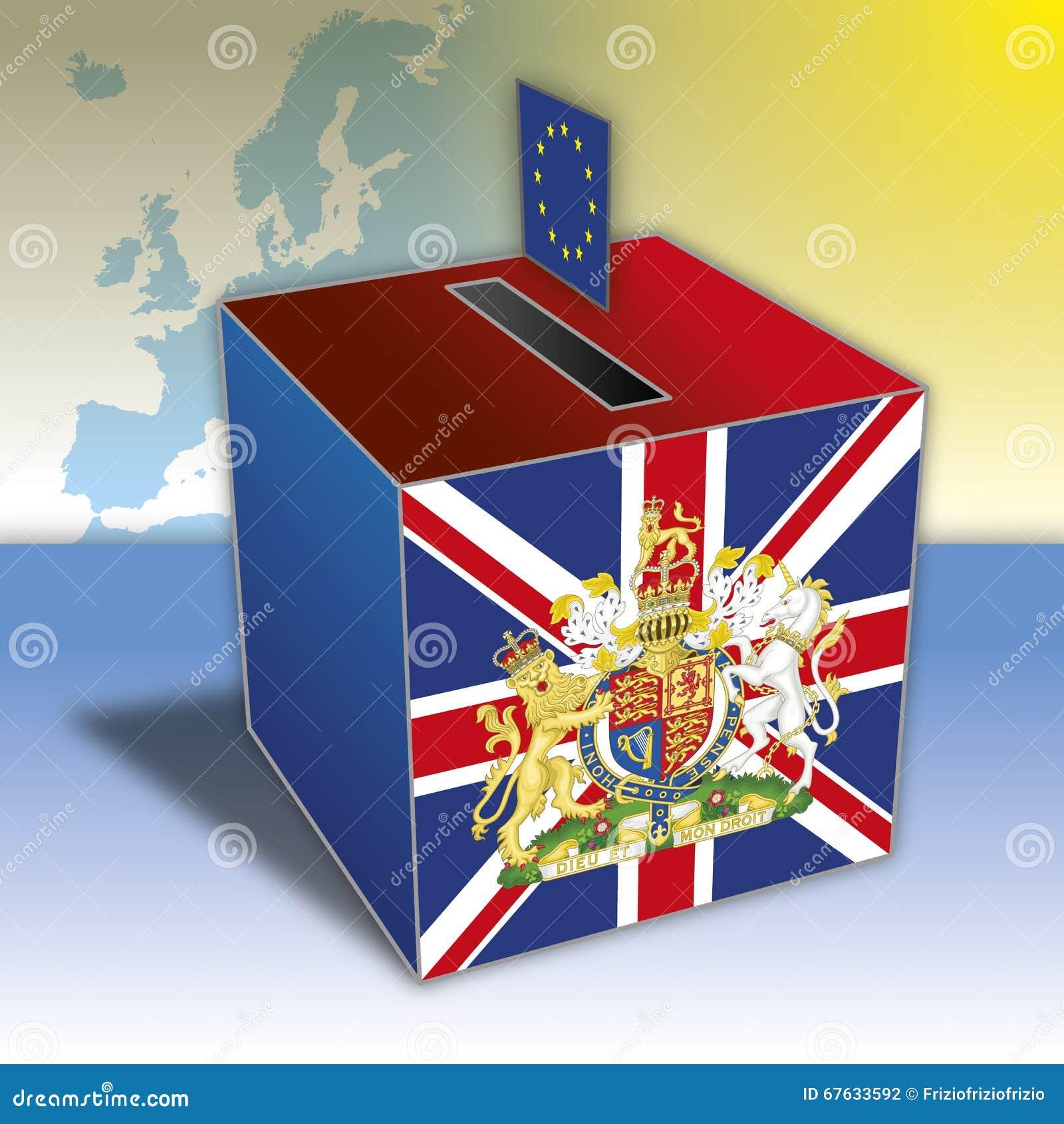 Il Regno Unito contro il referendum di Europa