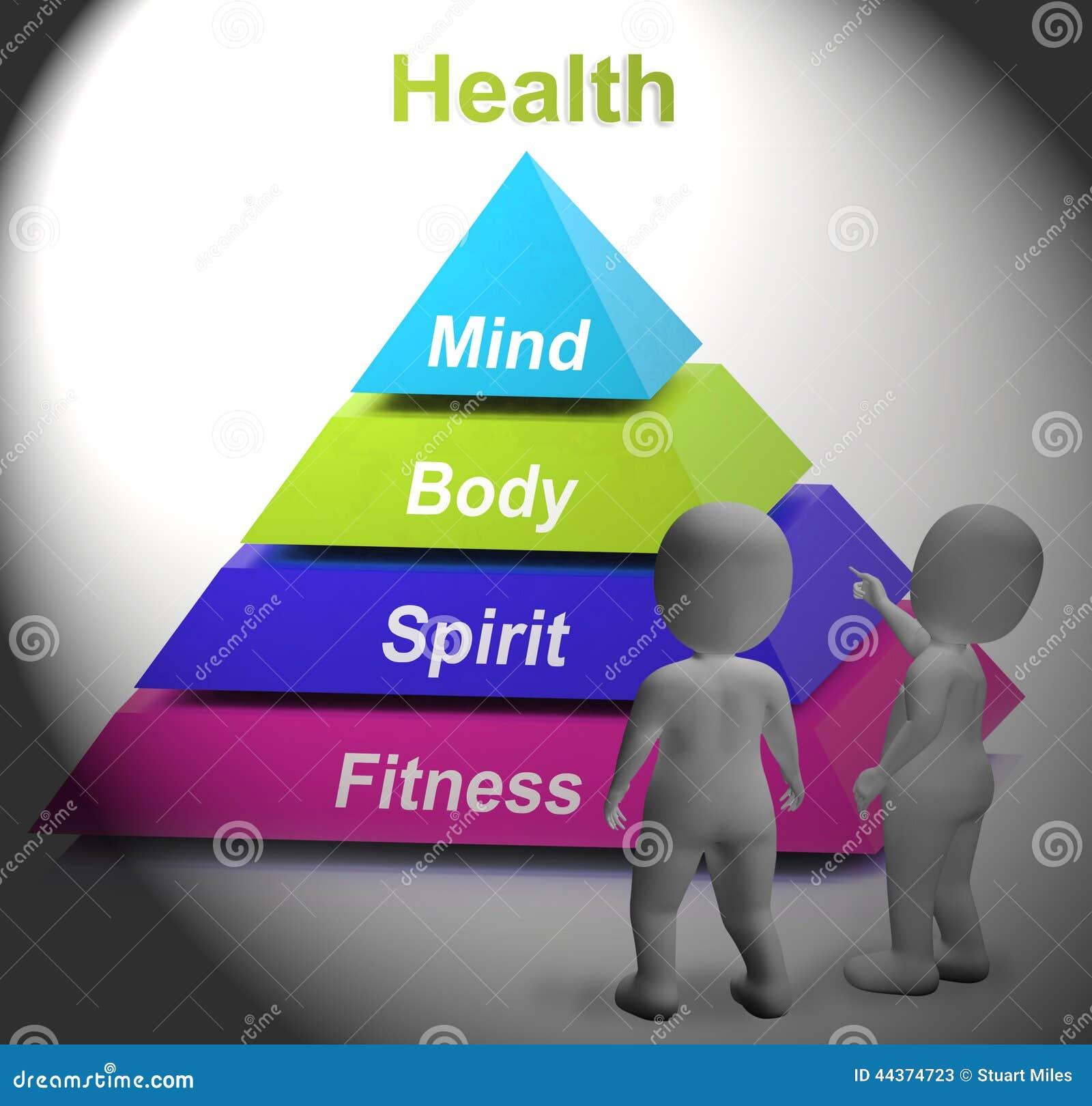 Il simbolo di salute mostra la forza ed il benessere di forma fisica