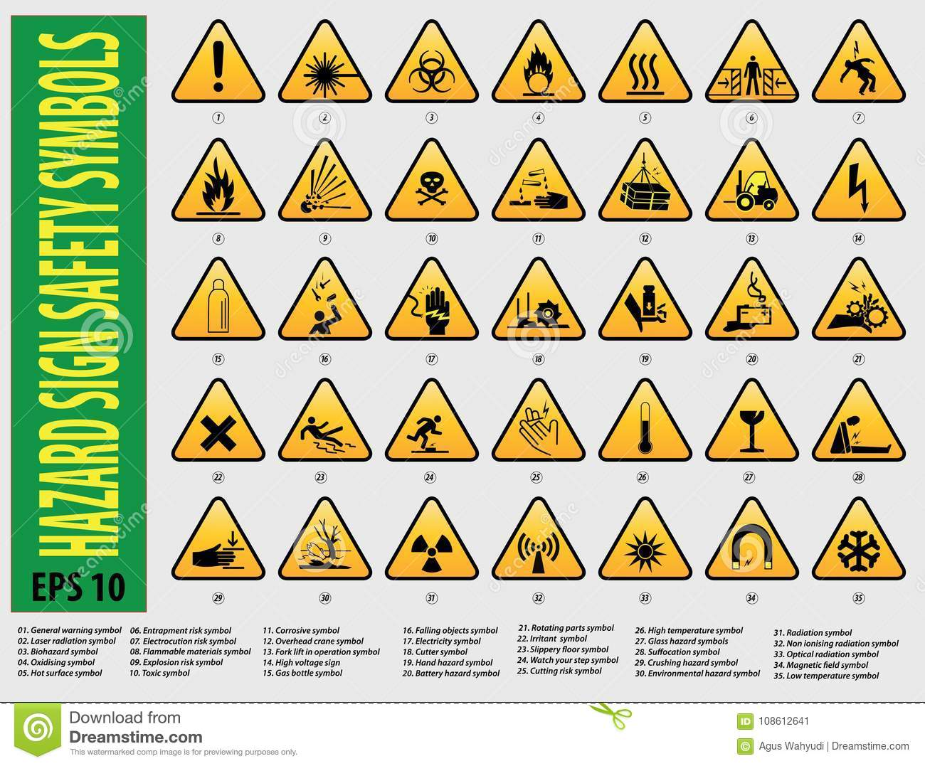 Illustrated Sign Of Hazard Signs And Symbols Stock Illustration