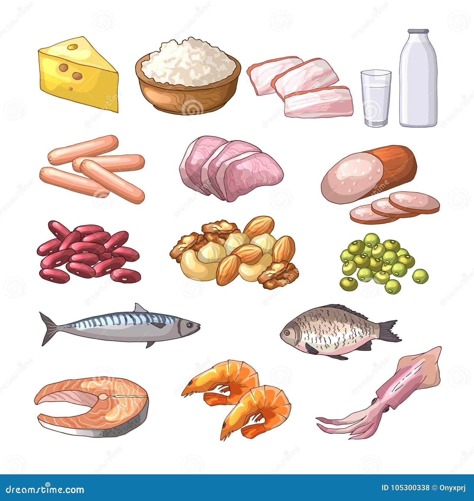 vlees proteine