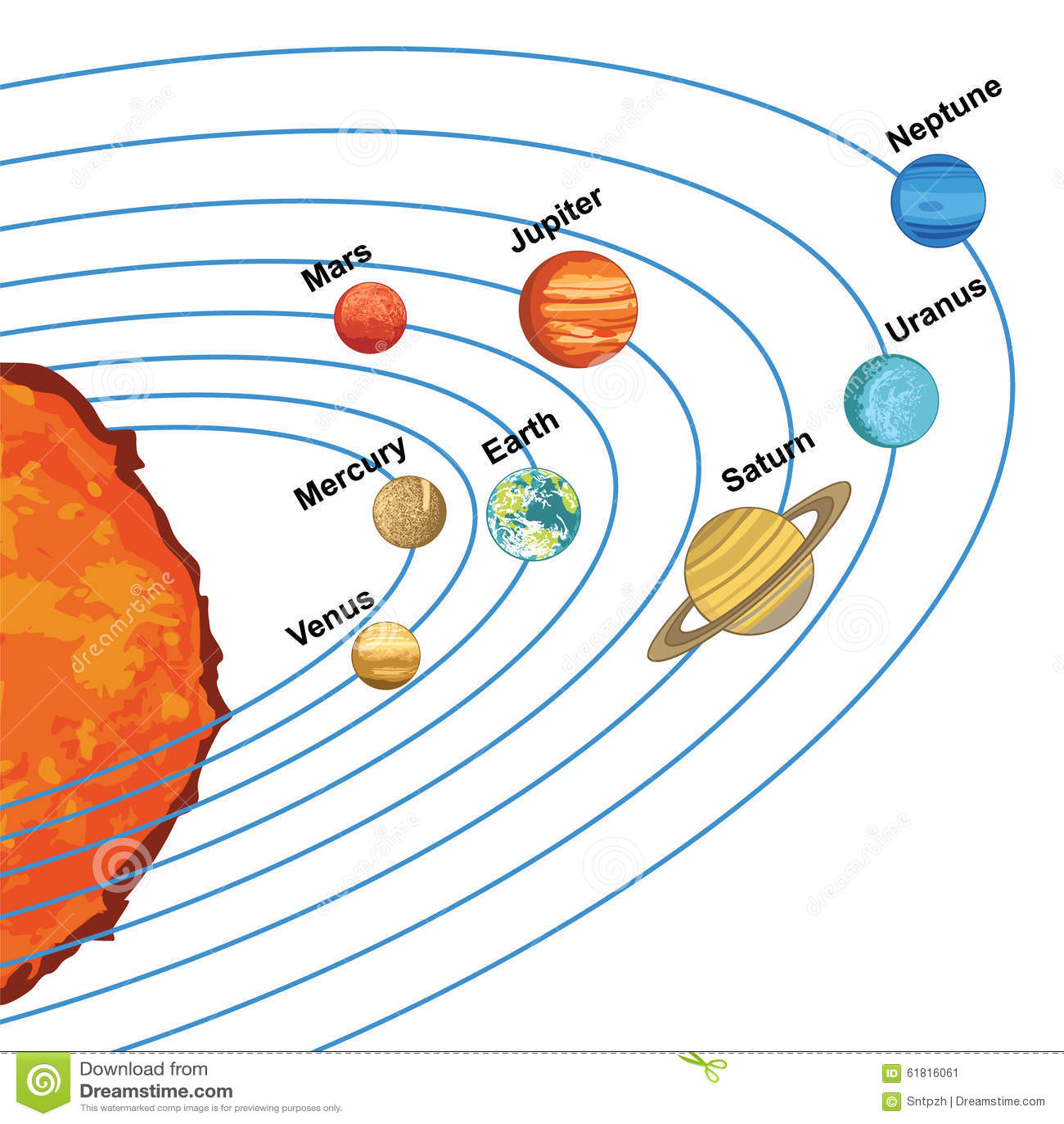 Illustration Av Solsystemet Som Visar Planeter Runt Om Solen Vektor Illustrationer