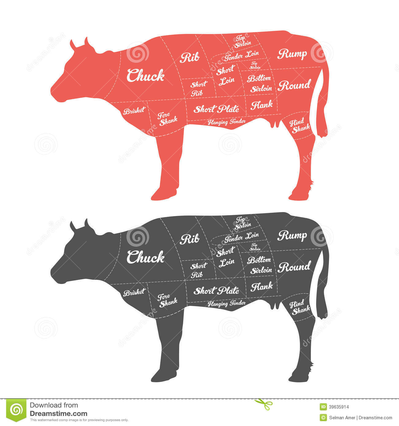 Illustration Of Beef Cuts Chart (cow) Stock Vector - Image: 39635914