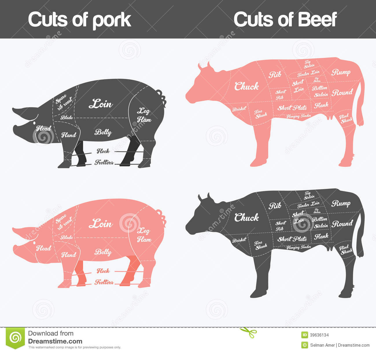 Illustration Of Beef Pork Cuts Chart Stock Vector