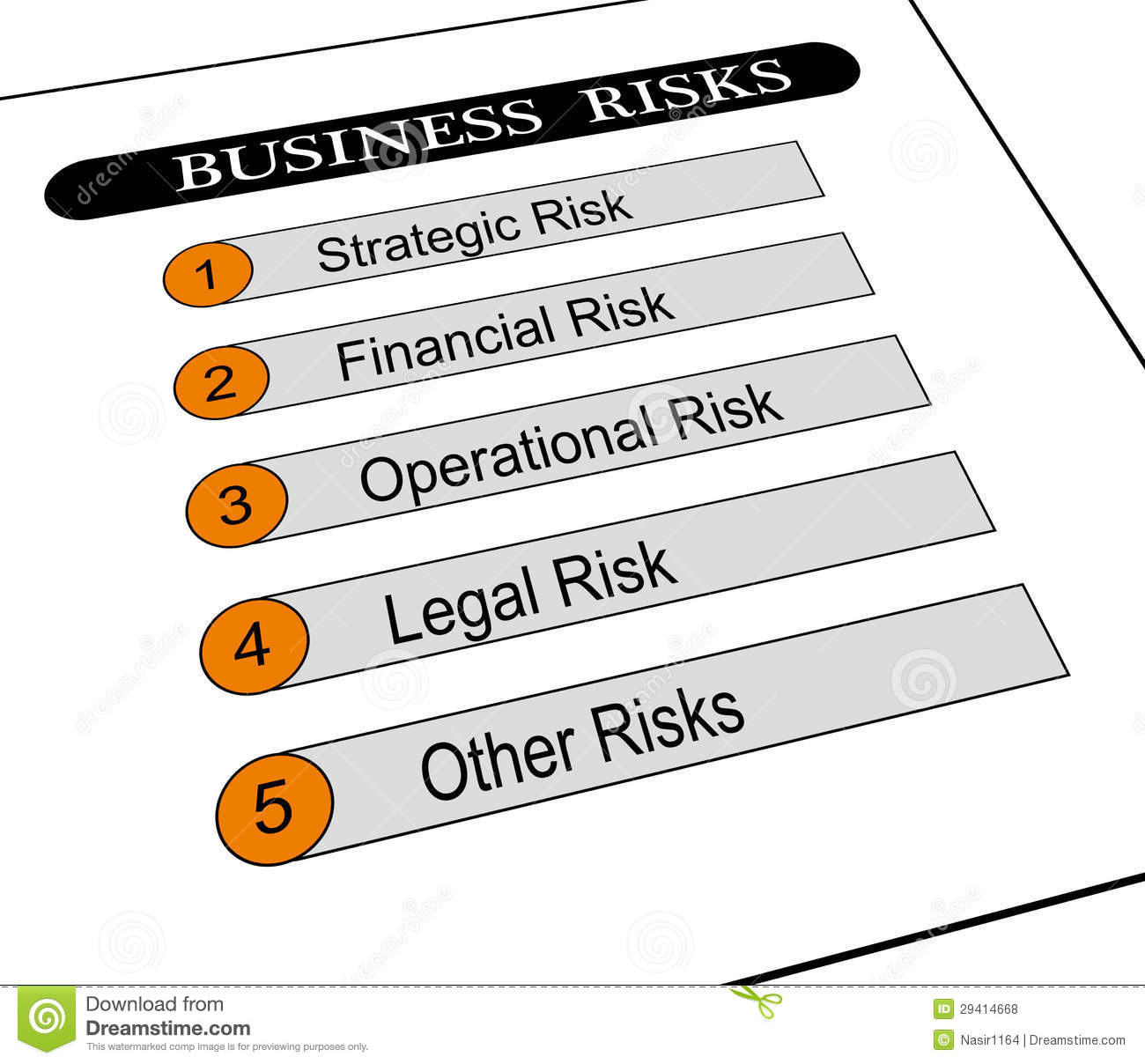 commercial risk in international business Clements worldwide has over 70 years of experience providing international commercial insurance coverage to organizations around the world, including in high-risk.