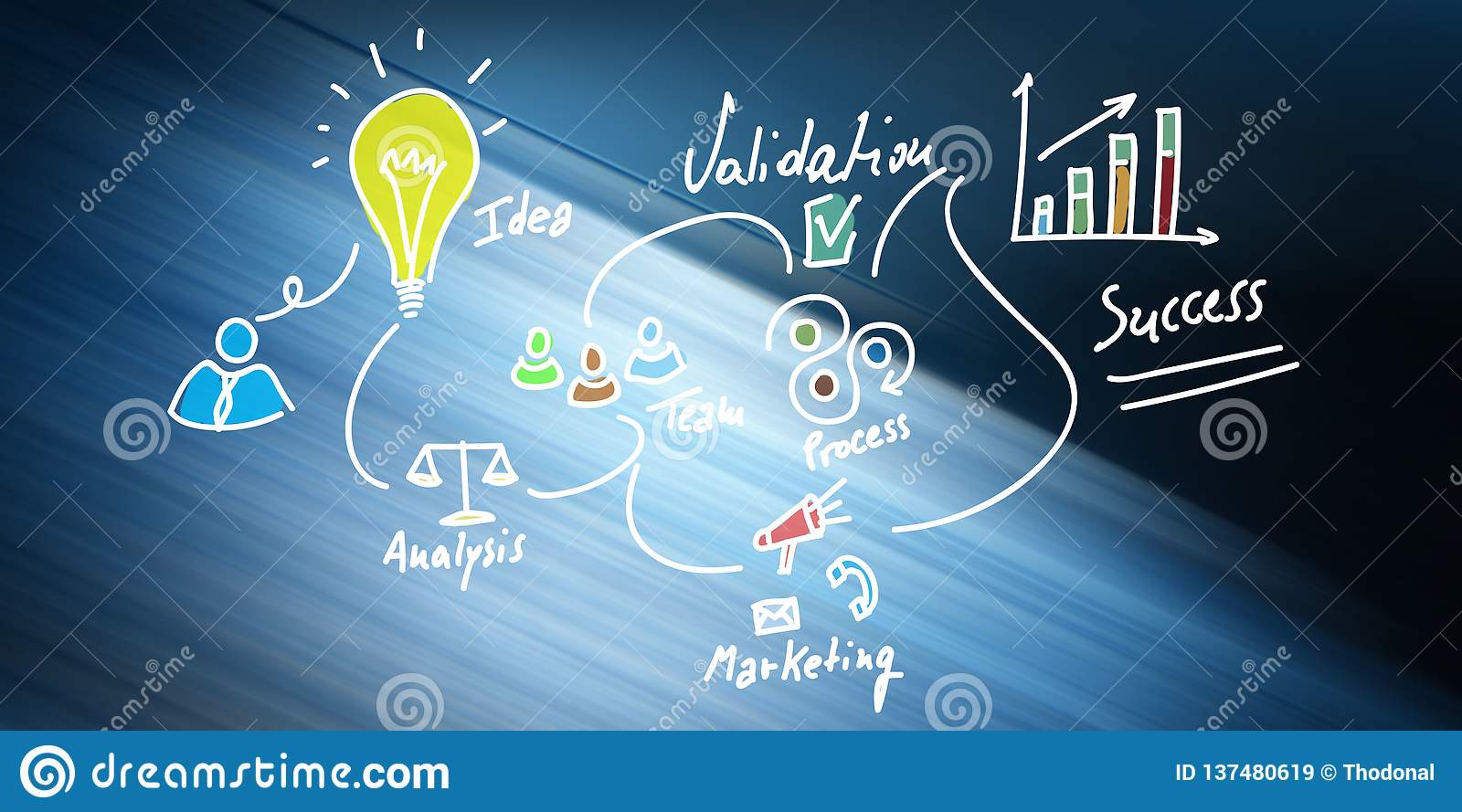 Concept of business strategy. Illustration of a business strategy concept royalty free stock images