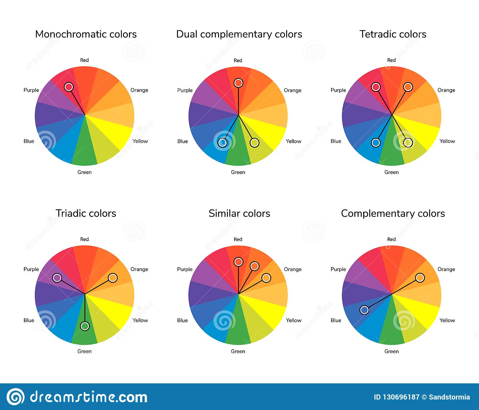Illustration Of Color Circle Complementary Analogous S Stock