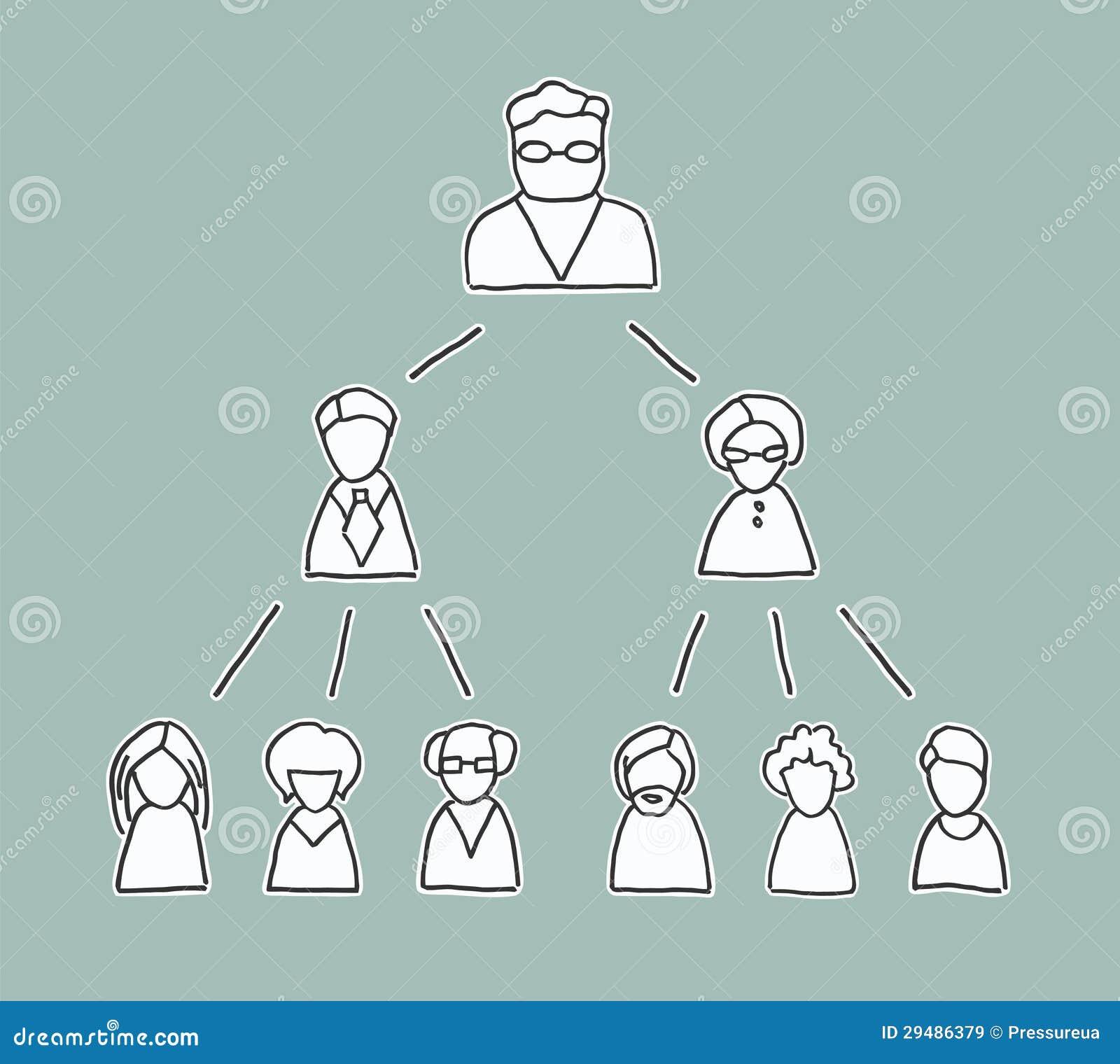 Illustration de diagramme de management