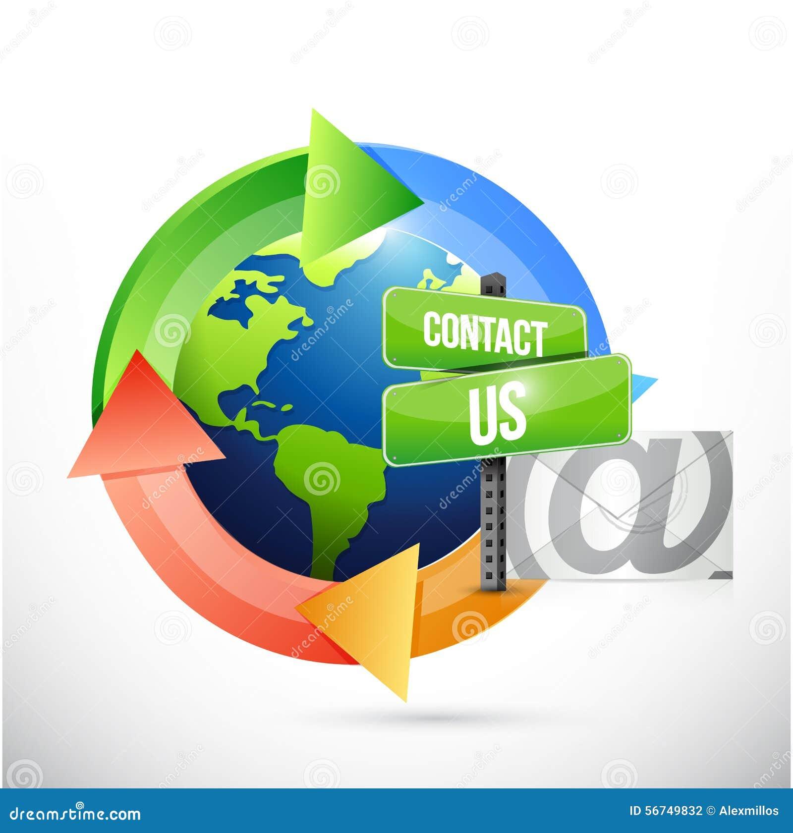 Illustration de signe de cycle de courrier de contactez-nous