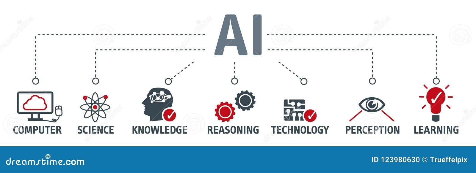 Illustration de vecteur d intelligence artificielle de bannière