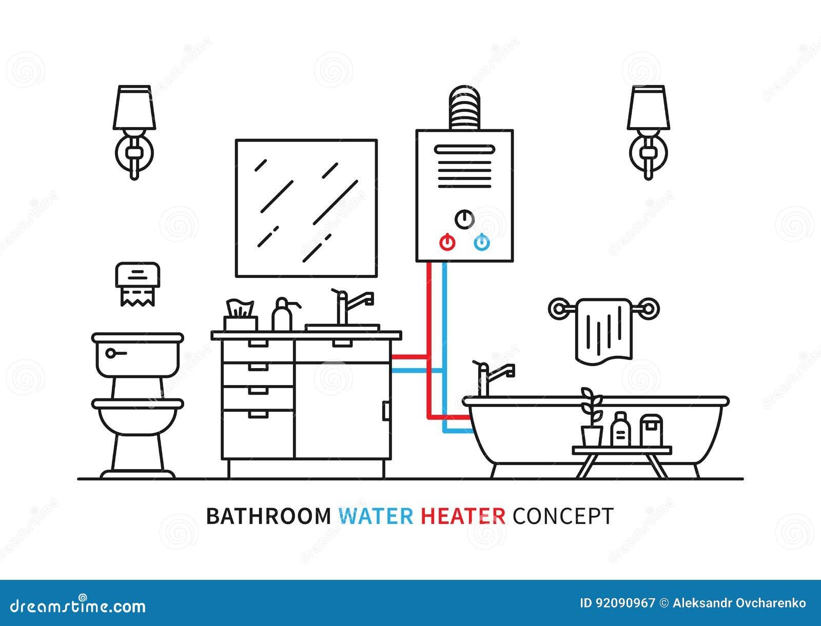 schema interieur chauffe eau electrique