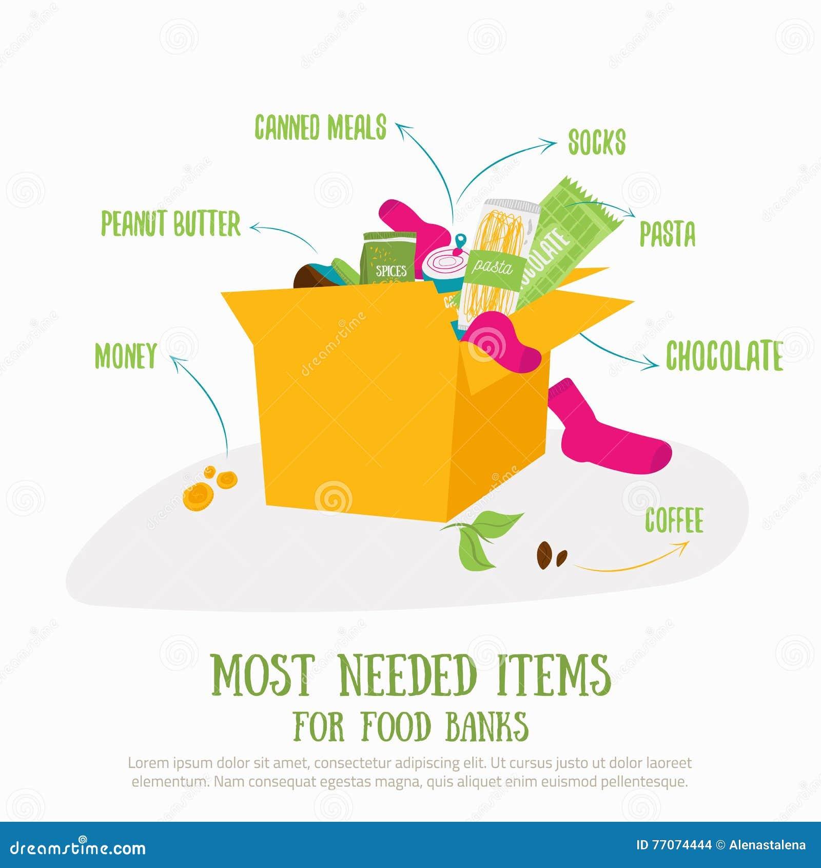 Illustration för begrepp för matdonationask Mest nödvändiga objekt för bankvektorinfographics med caned kött, sockor