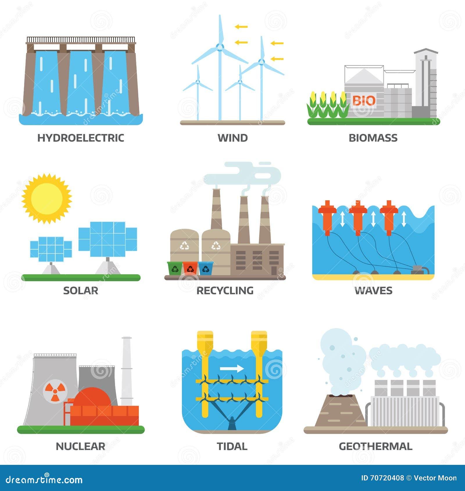 Illustration för vektor för energikällor