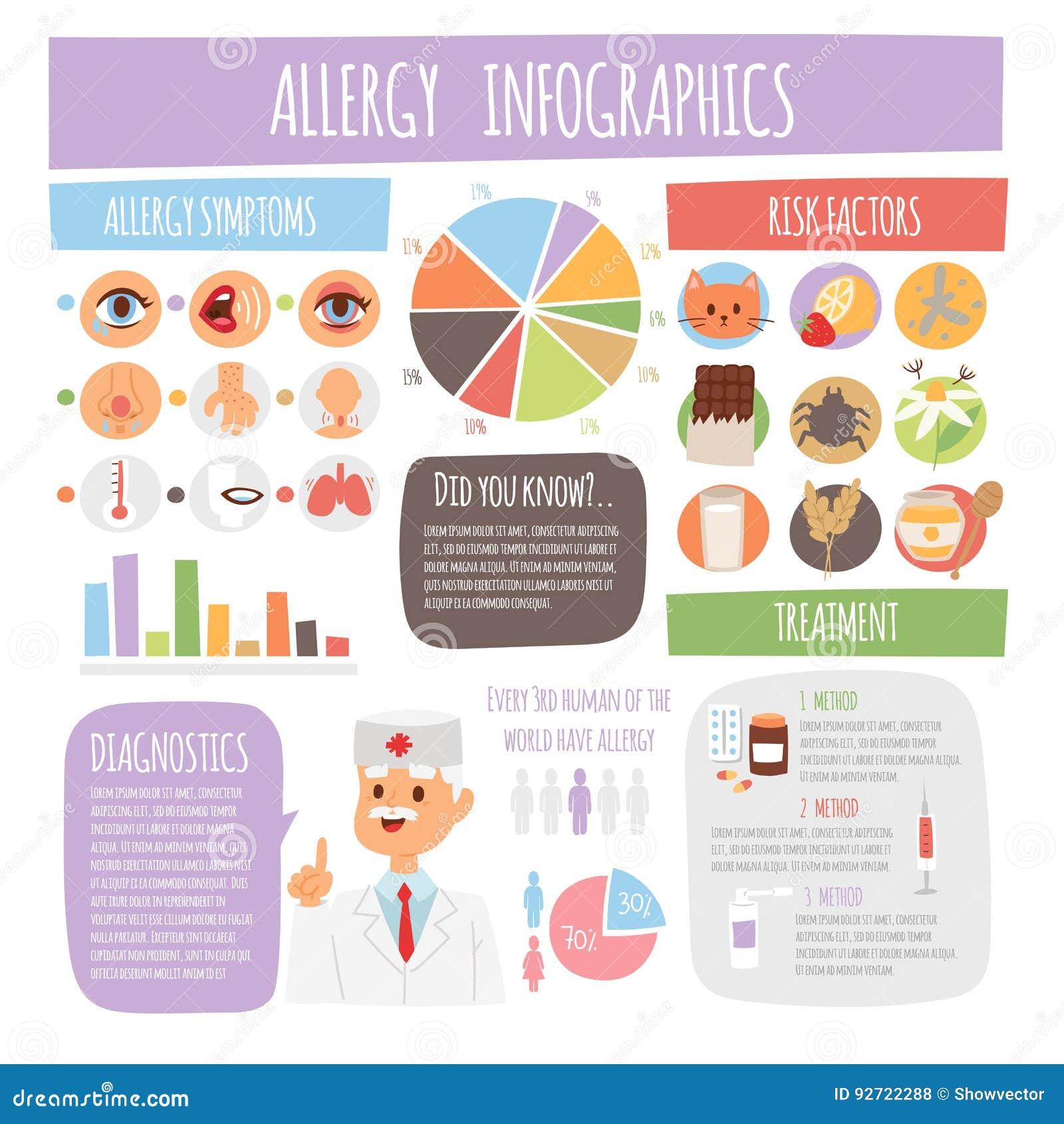 allergi hosta medicin
