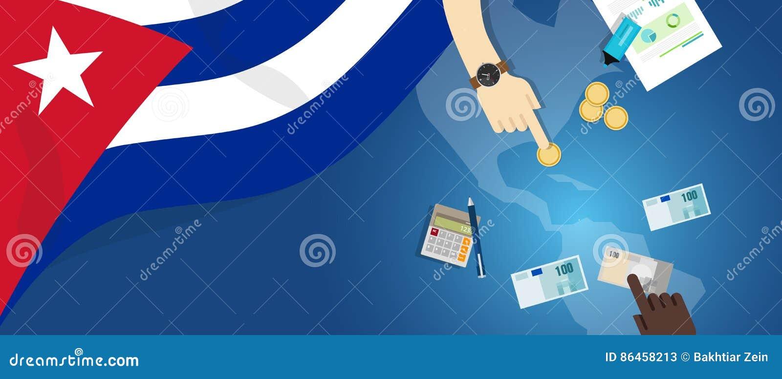 Carte Bancaire Cuba.Illustration Fiscale De Concept Du Commerce D Argent D
