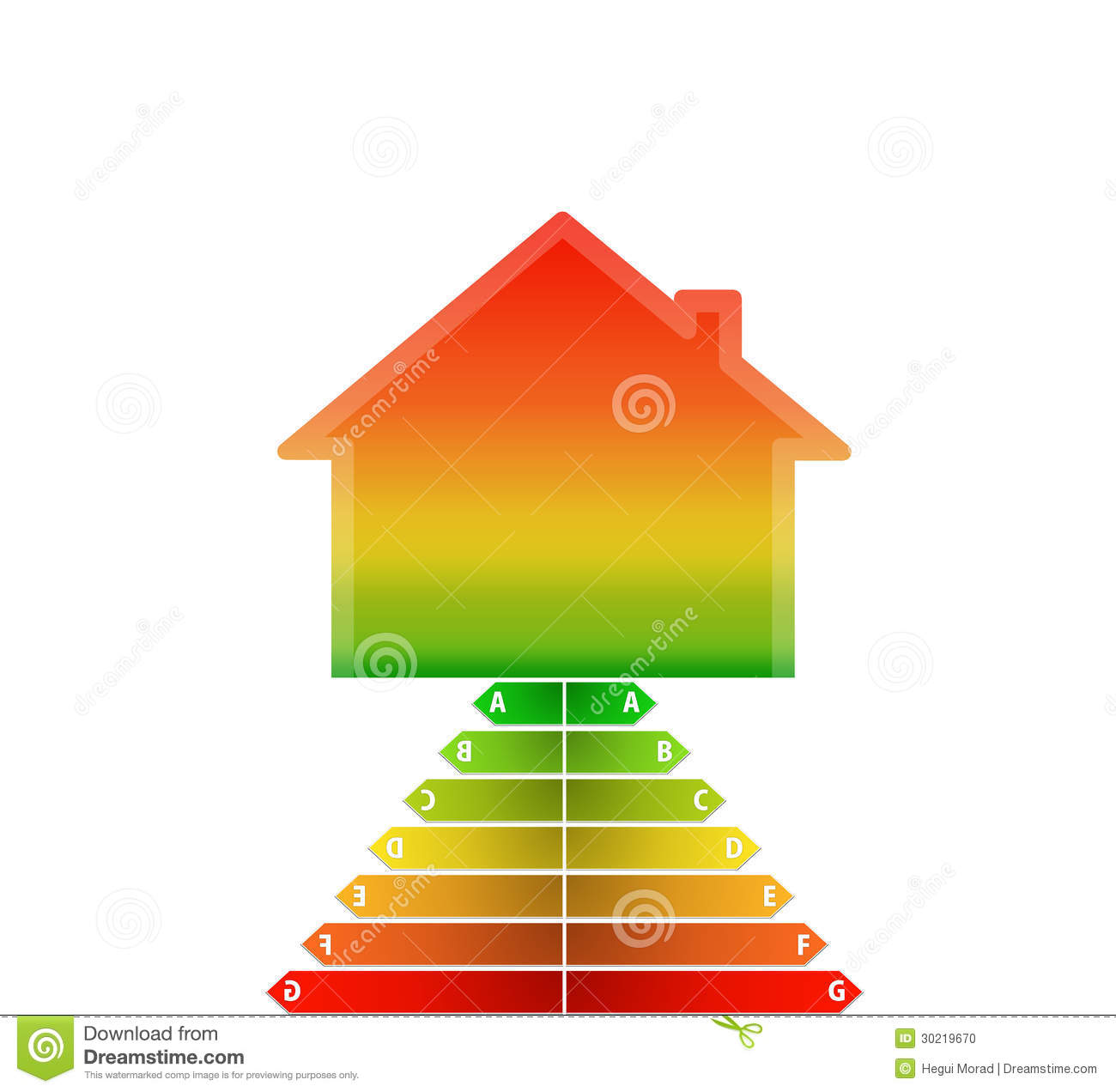 Step of energy performance scale with a house stock photo for Performance house