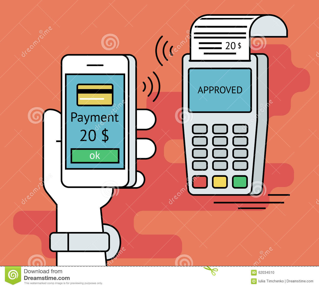 Image Result For Smartphone Line Access Fee Device Payment