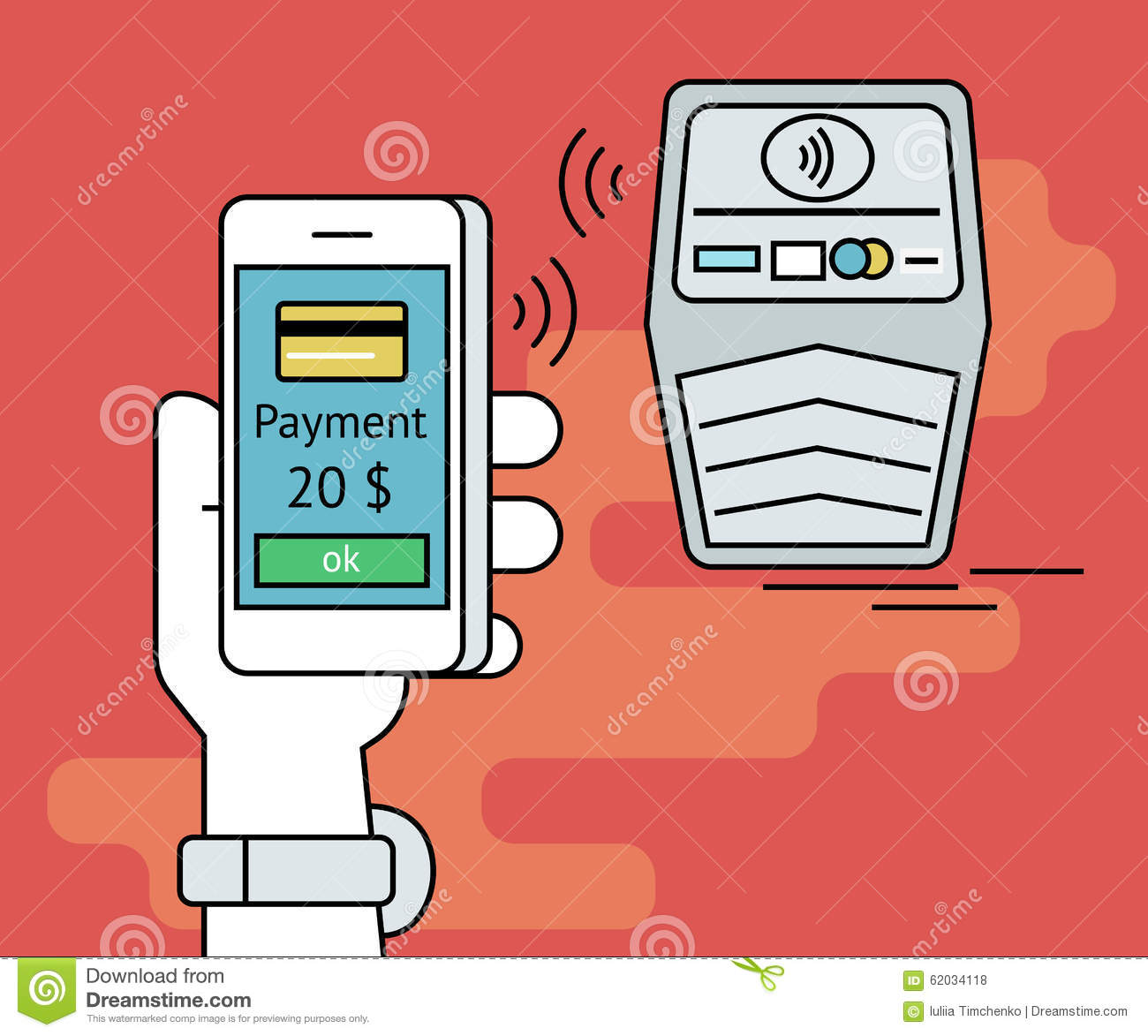 Image Result For Smartphone Line Access Fee Device Paymenta