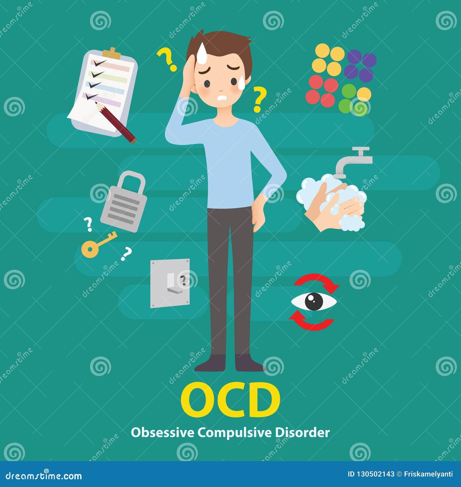 Illustration obsessionnelle de vecteur d Infographic de signes et de symptômes de maladie mentale de désordre d OCD