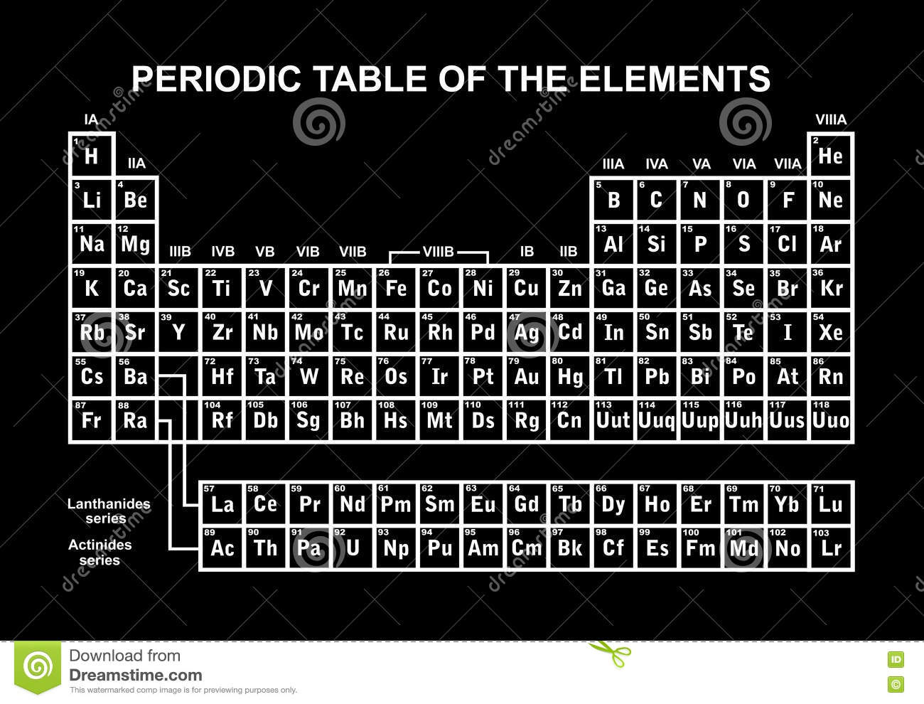 Illustration of periodic table of the elements vector illustration 79540552 - Periodic table of elements html ...