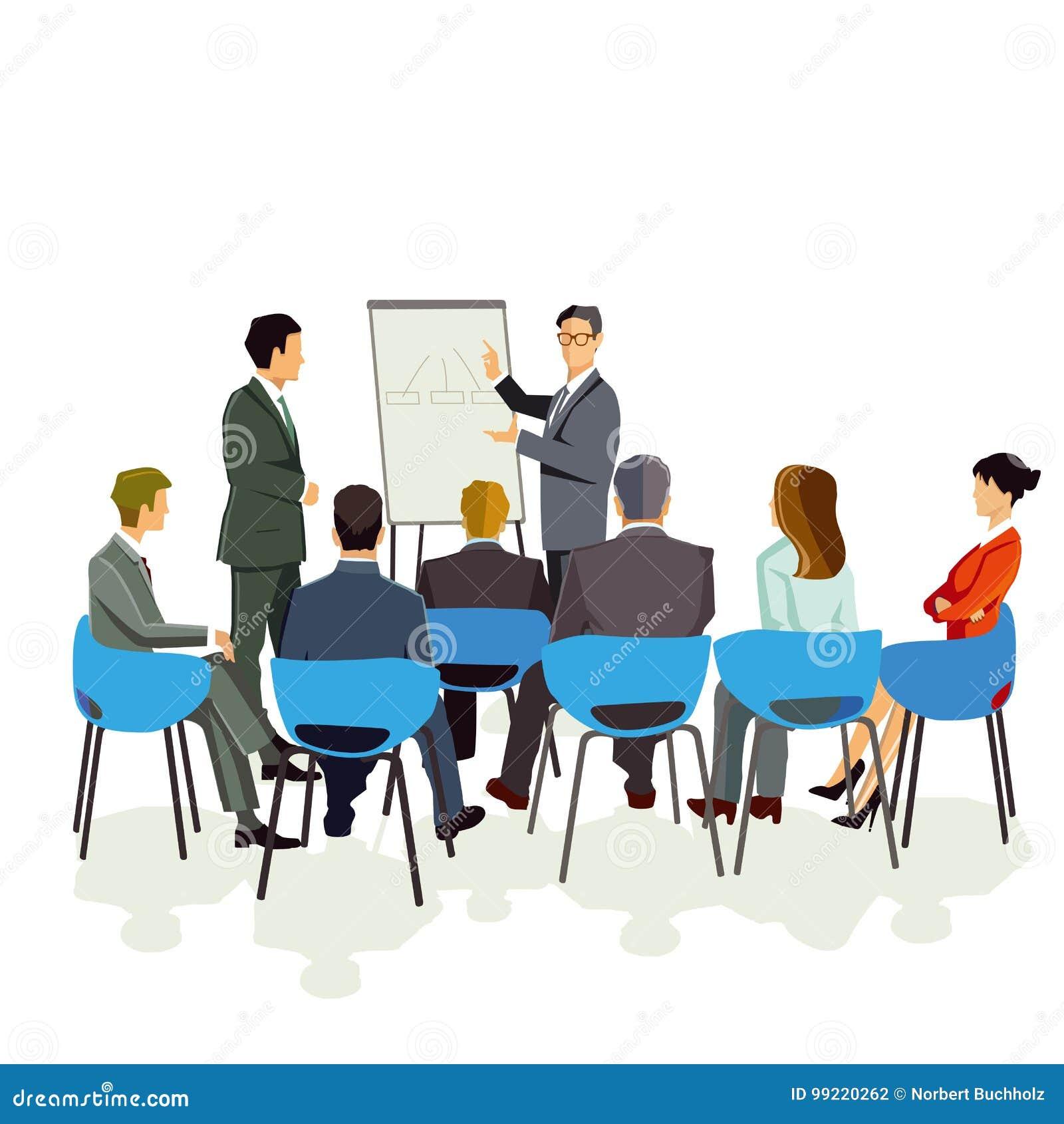 Presentation in meeting
