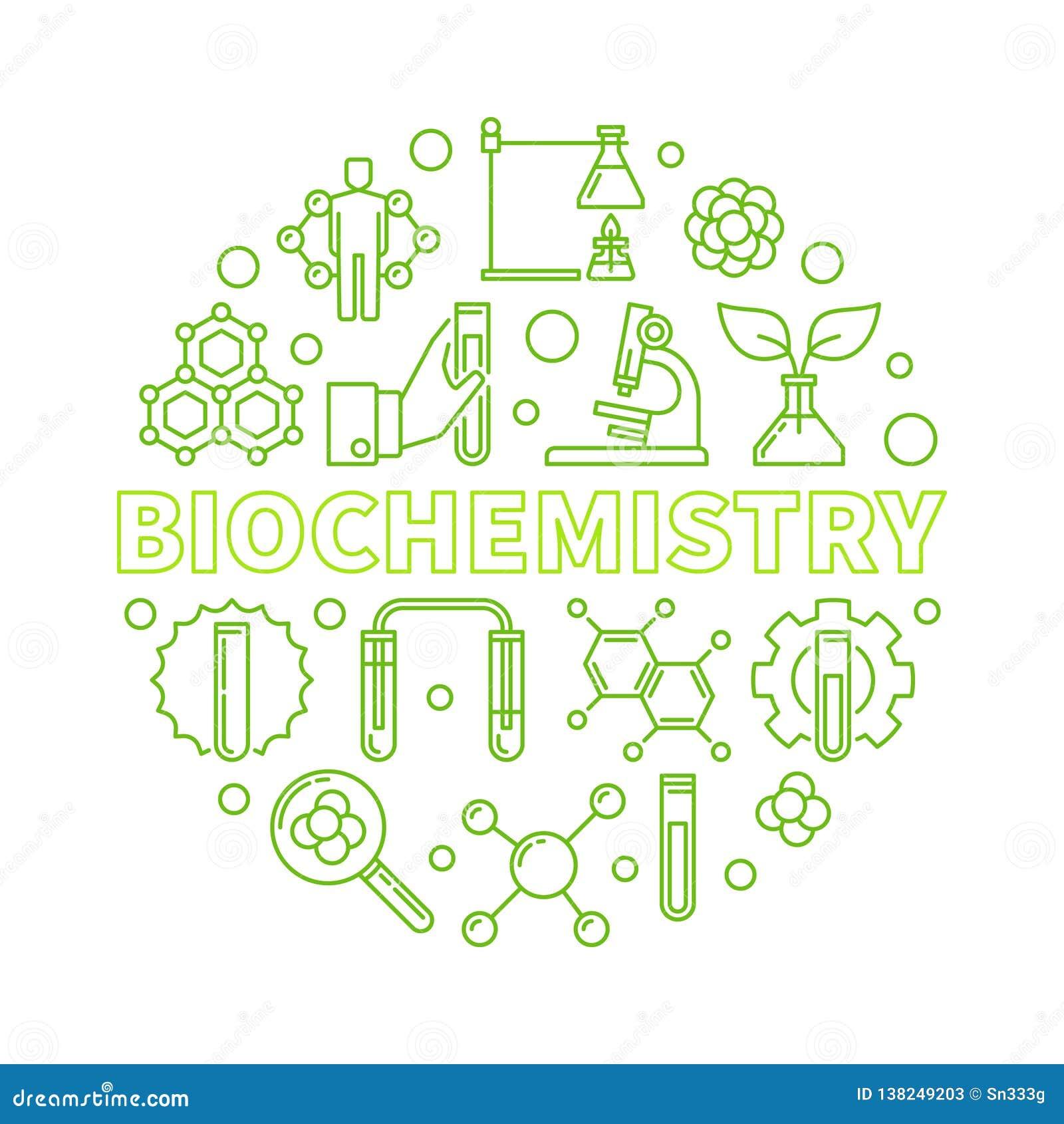 Illustration ronde de vert d ensemble de concept de vecteur de biochimie