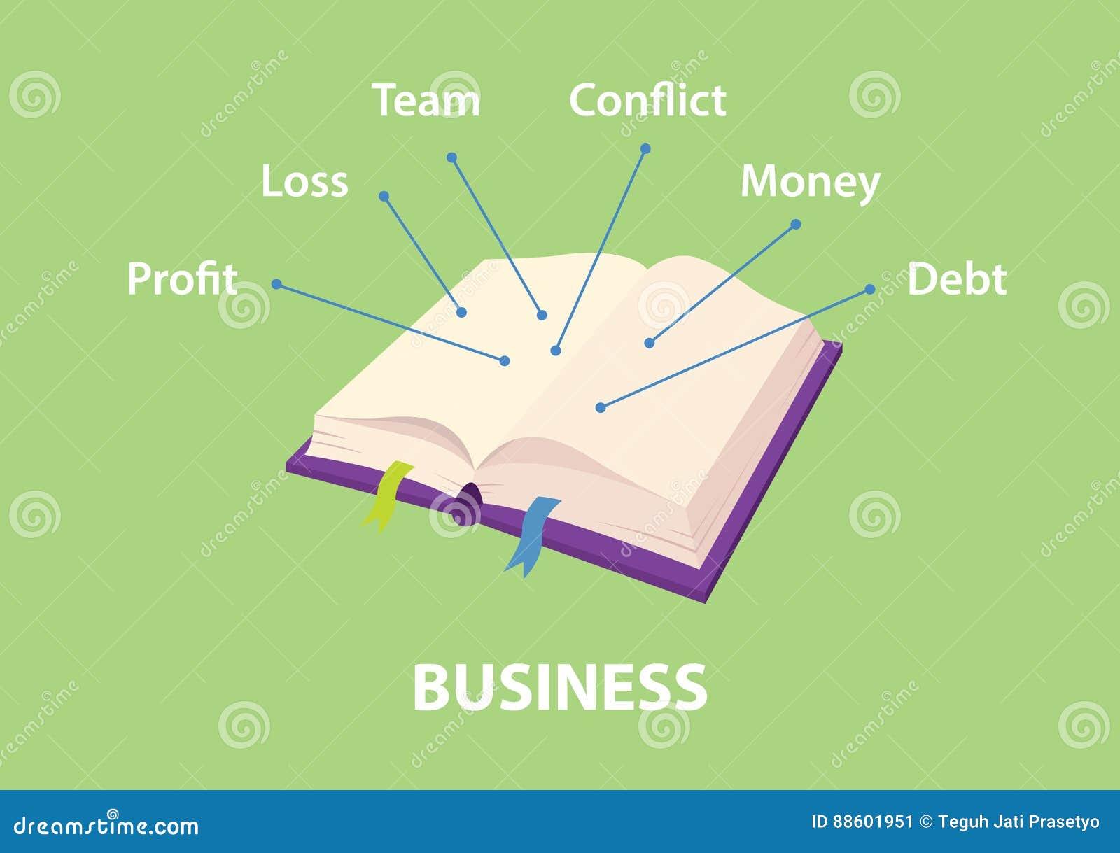 Illustration Von Geschäftshandbüchern Mit Erklären Und Enthalten ...