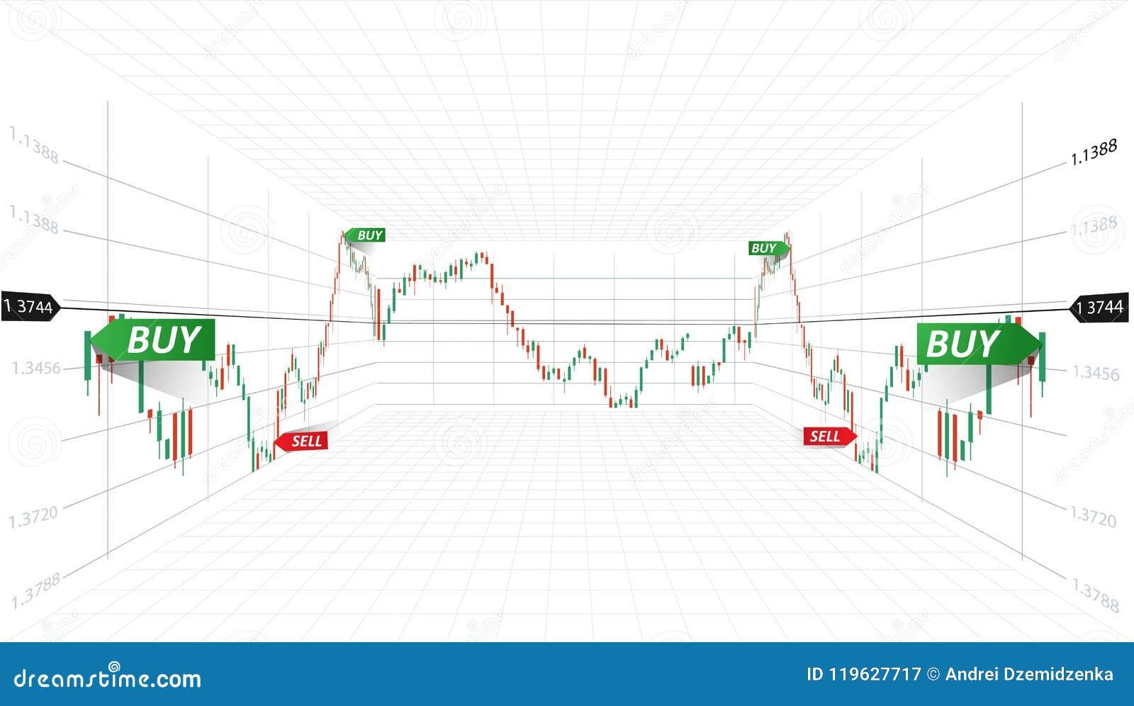 44fb5189c1 Illustrazione astratta di vettore Dati del mercato finanziario Concetto  commerciale dei forex Simbolo di borsa valori 3d