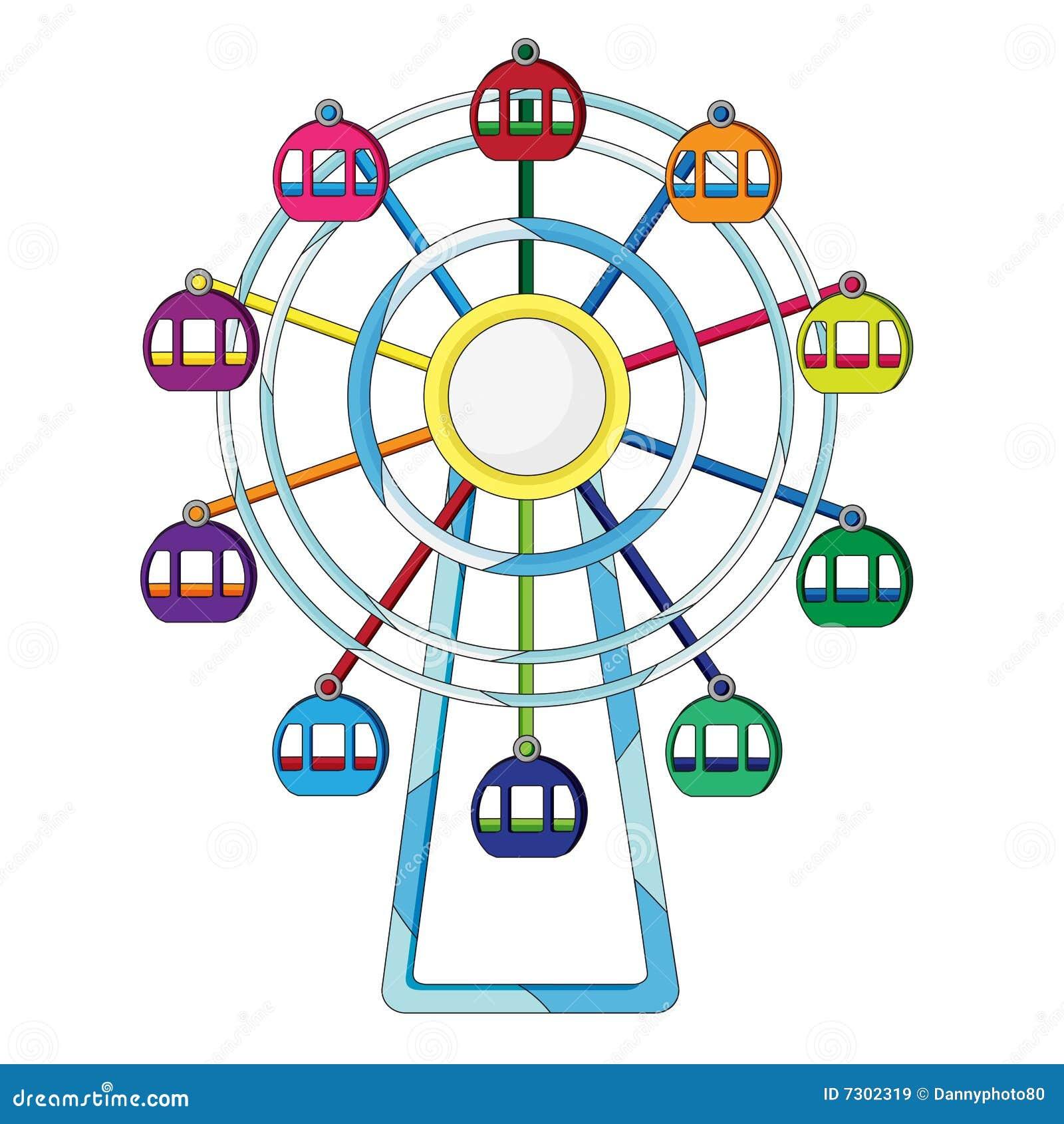 Illustrazione della rotella di Ferris