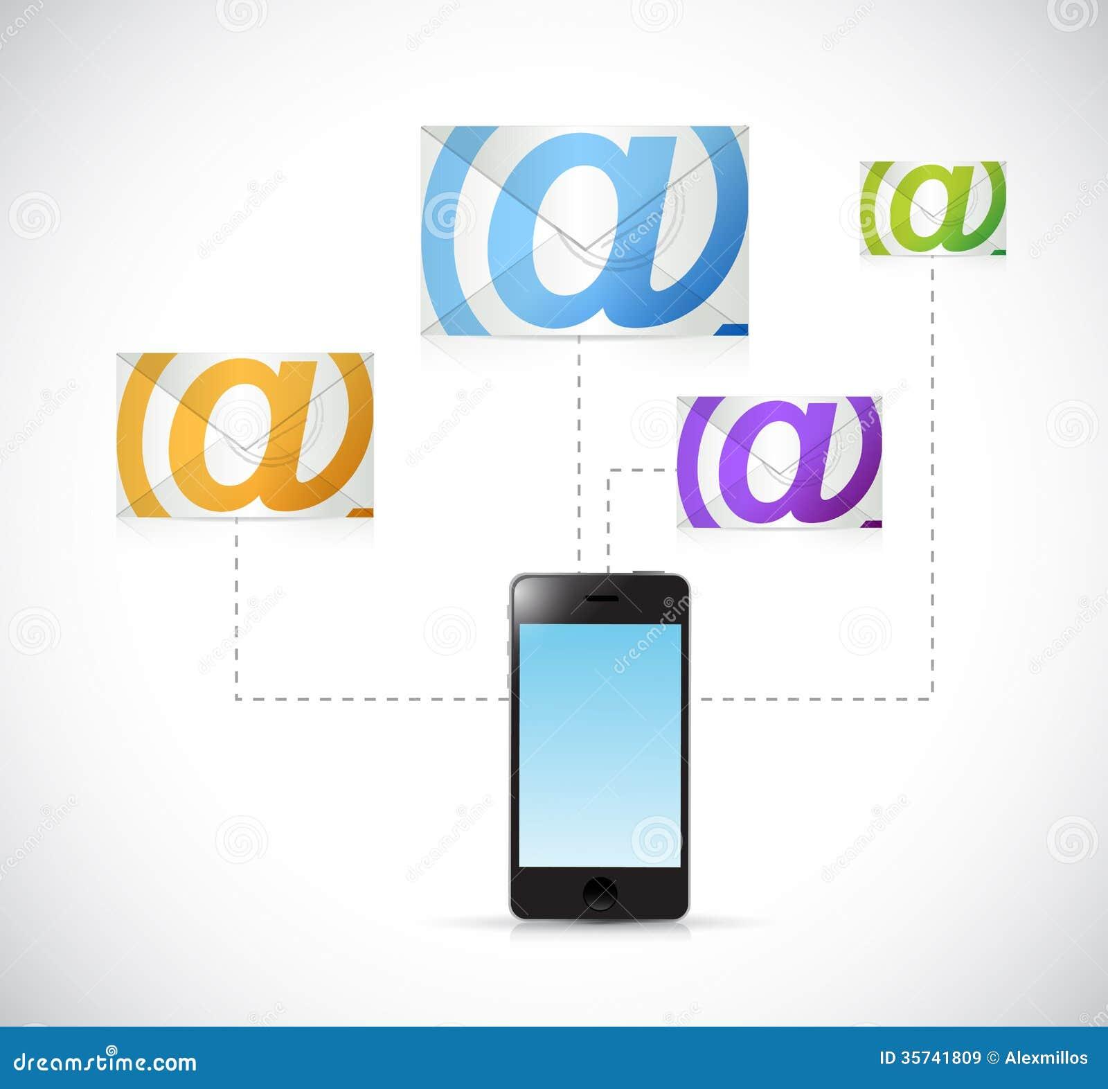 Illustrazione di concetto di comunicazione del email del telefono