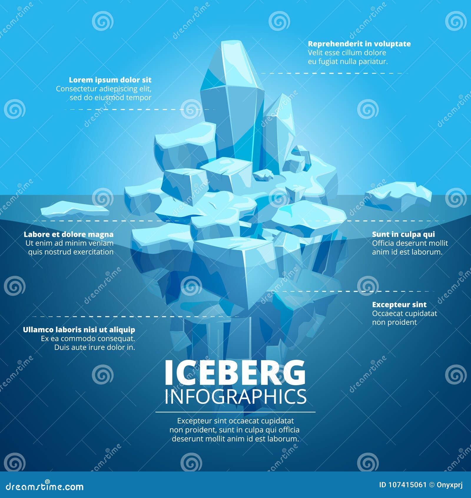 Illustrazione di Infographic con l iceberg blu in oceano