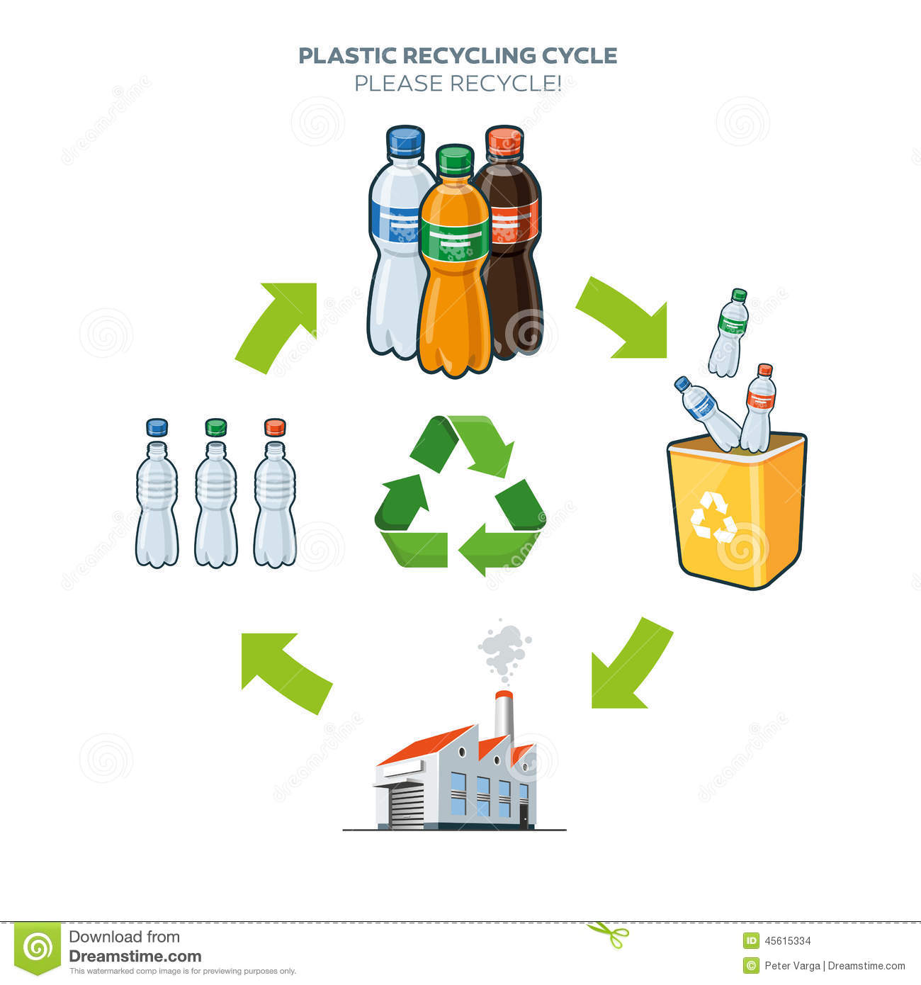 refilling and reuse of plastic water bottles biology essay Bottled water is essentially wasteful are waste and uncertainty over the long-term health effects created by plastic buying bottled water is wrong.