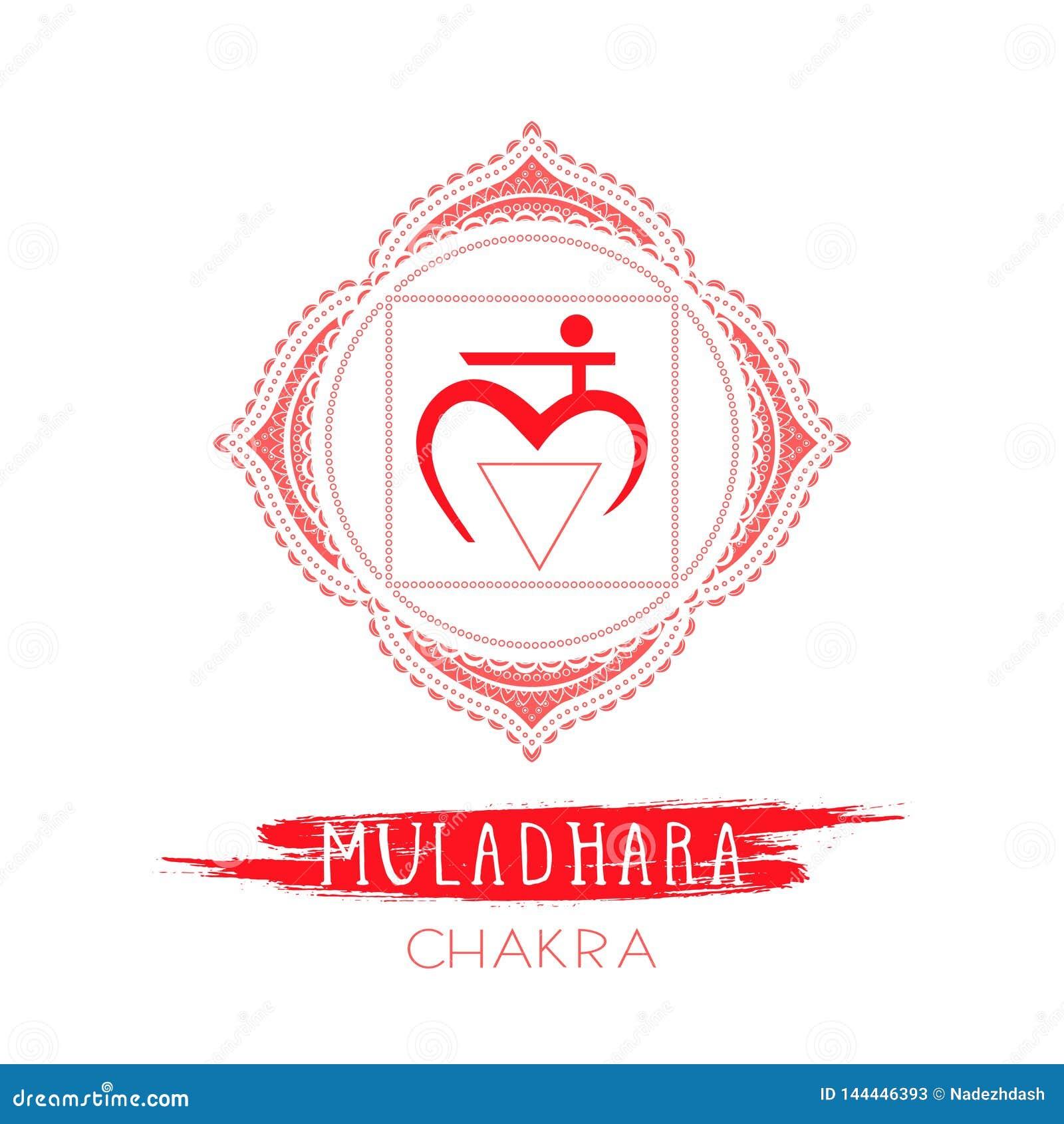 Illustrazione di vettore con il simbolo Muladhara - chakra della radice ed elemento dell acquerello su fondo bianco
