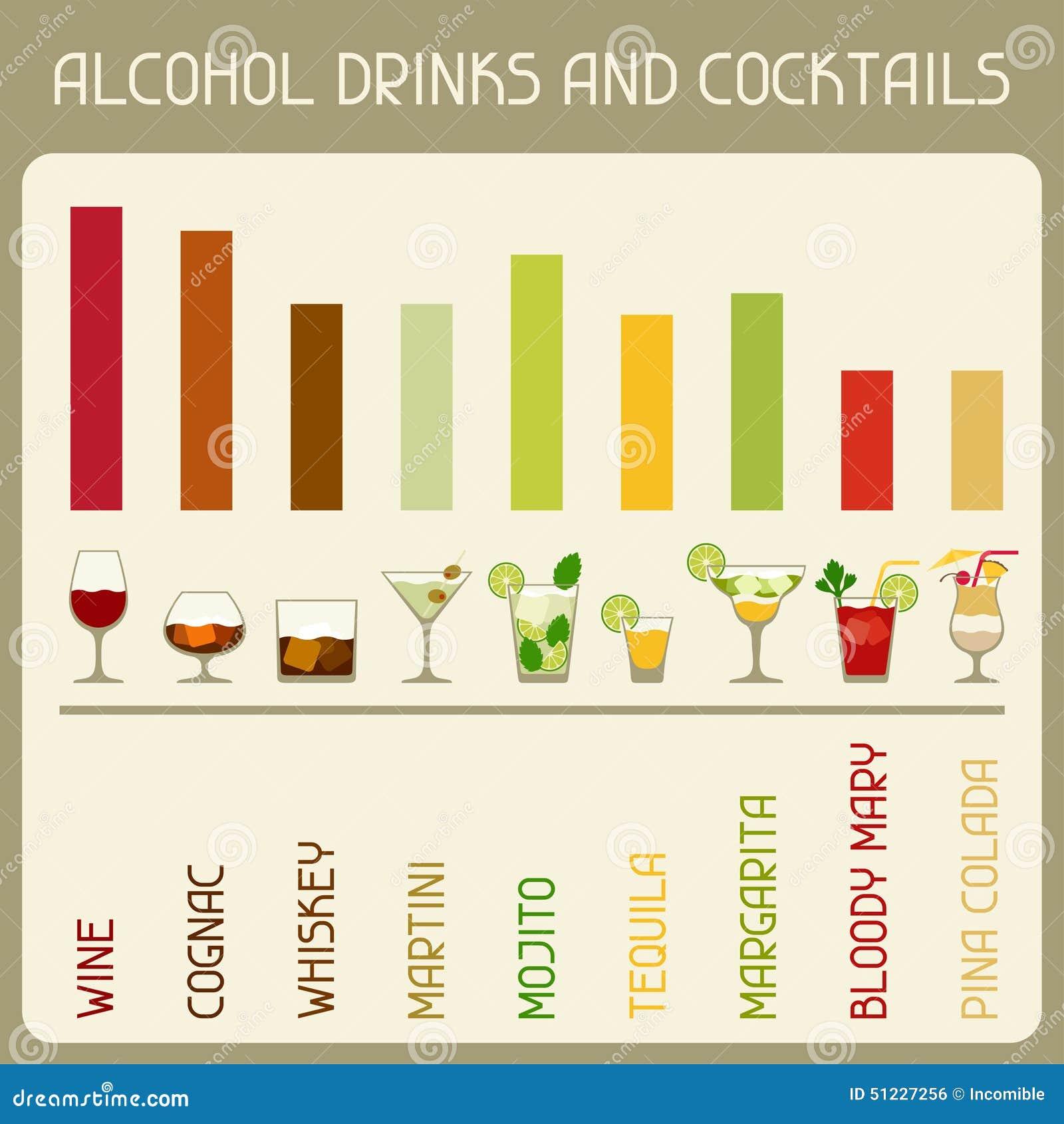 Illustrazione infographic delle bevande dell alcool e