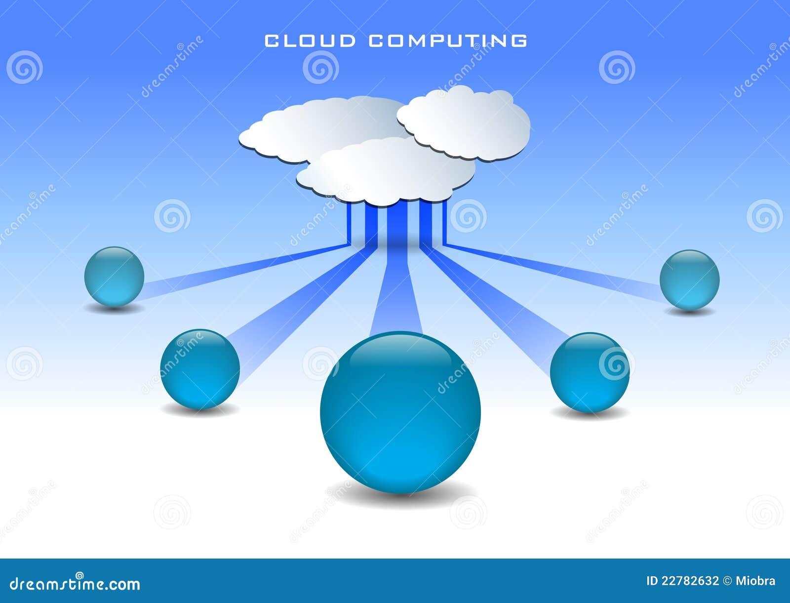 Ilustração de computação da nuvem
