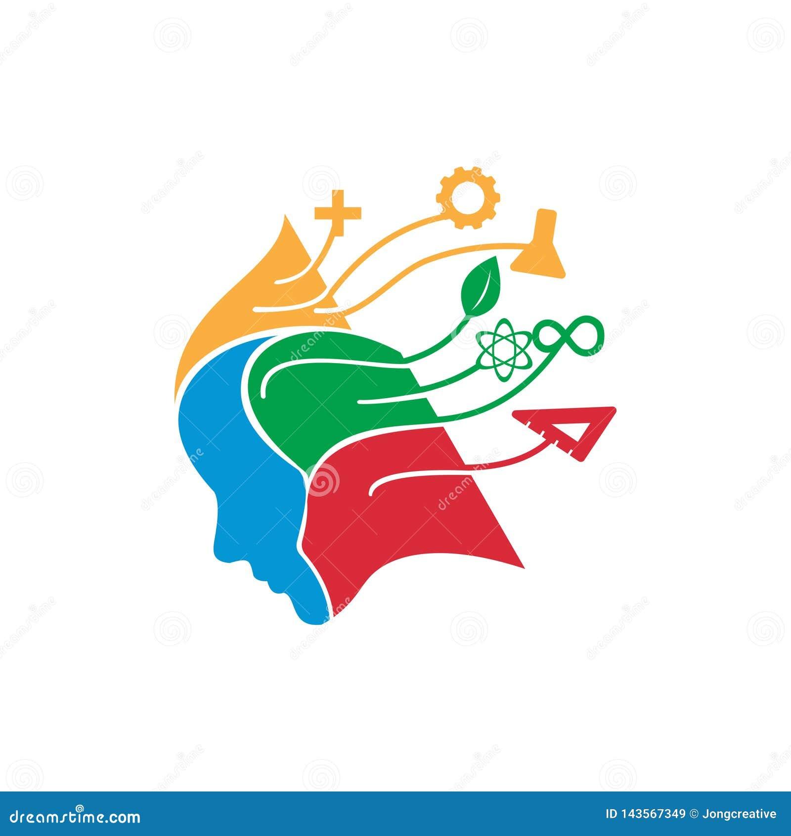 Ilustracao De Pensamento De Brain Stem Science Education Logo Ilustracao Do Vetor Ilustracao De Pensamento Education 143567349