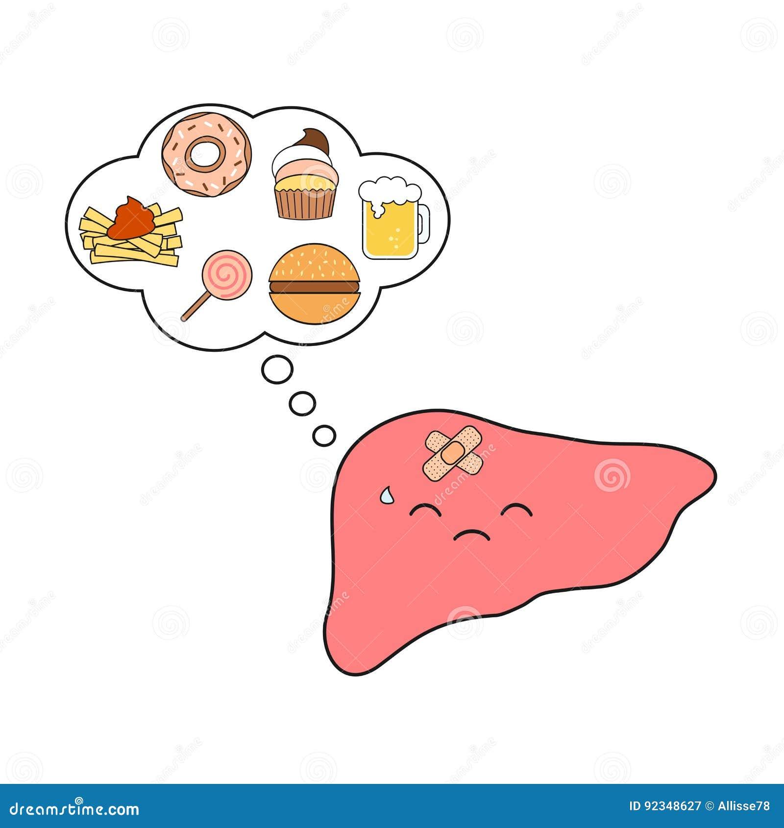 Ilustração de pensamento do conceito dos desenhos animados dos alimentos de sucata do caráter humano bonito e engraçado, infeliz