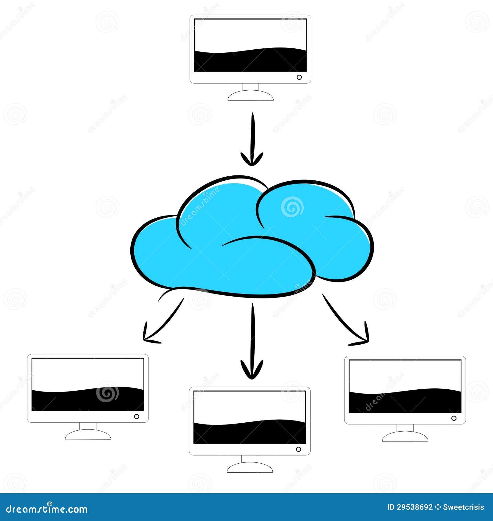 Ilustração do computador da nuvem