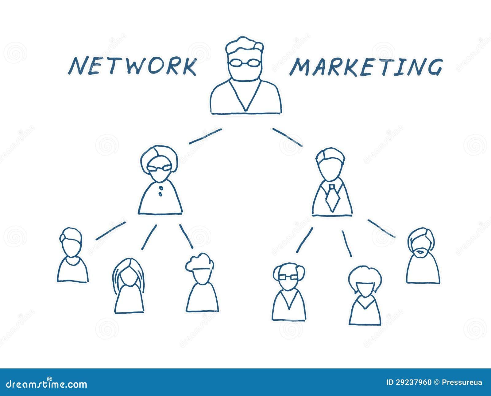 Download Ilustração Do Mercado Da Rede Ilustração Stock - Ilustração de networking, media: 29237960