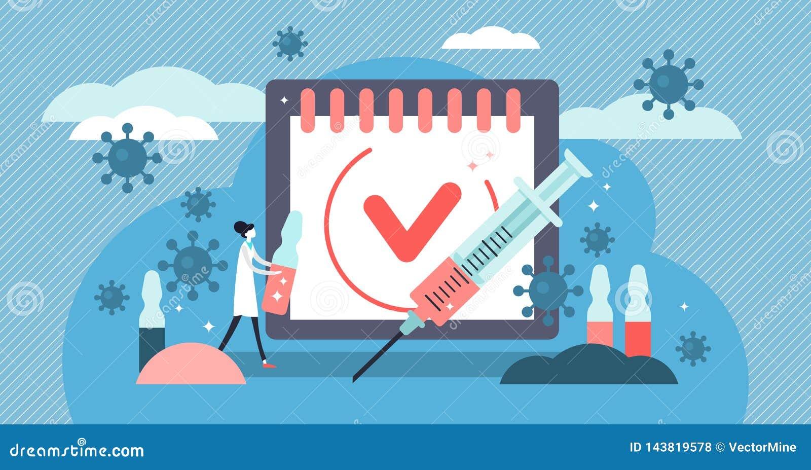 Ilustração do vetor da vacinação Conceito minúsculo liso das pessoas da injeção do vírus