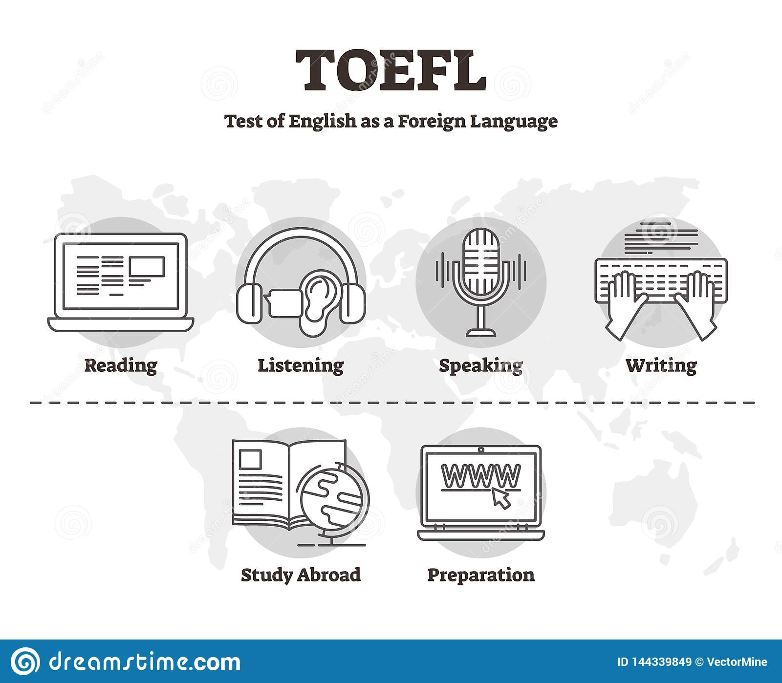 Ilustra??o do vetor de TOEFL Teste da habilidade do esbo?o da l?ngua estrangeira inglesa